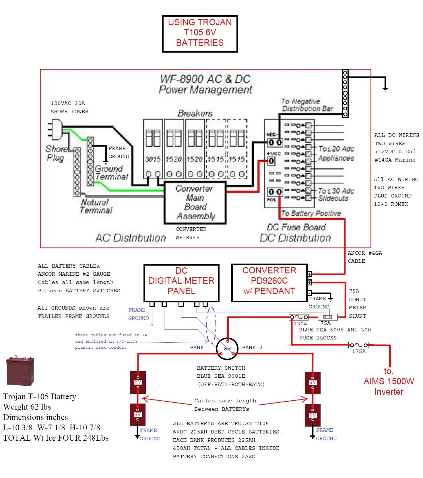 Truck Camper Wiring Diagram Page 3 And Schematics Harness Lance Example Electrical