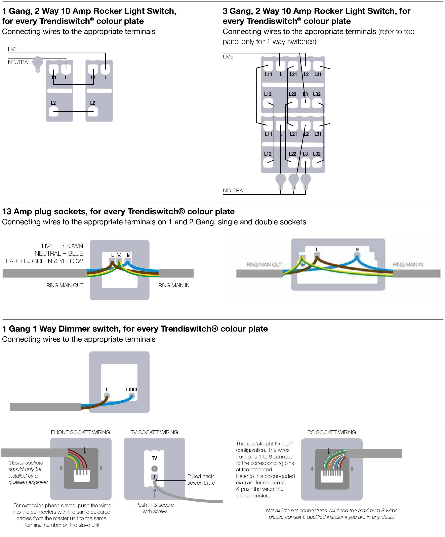 Lutron Dimmer 3 Way Wire Diagram Luxury 3 Way Wiring Diagram Diagram Of Lutron Dimmer 3 Way Wire Diagram