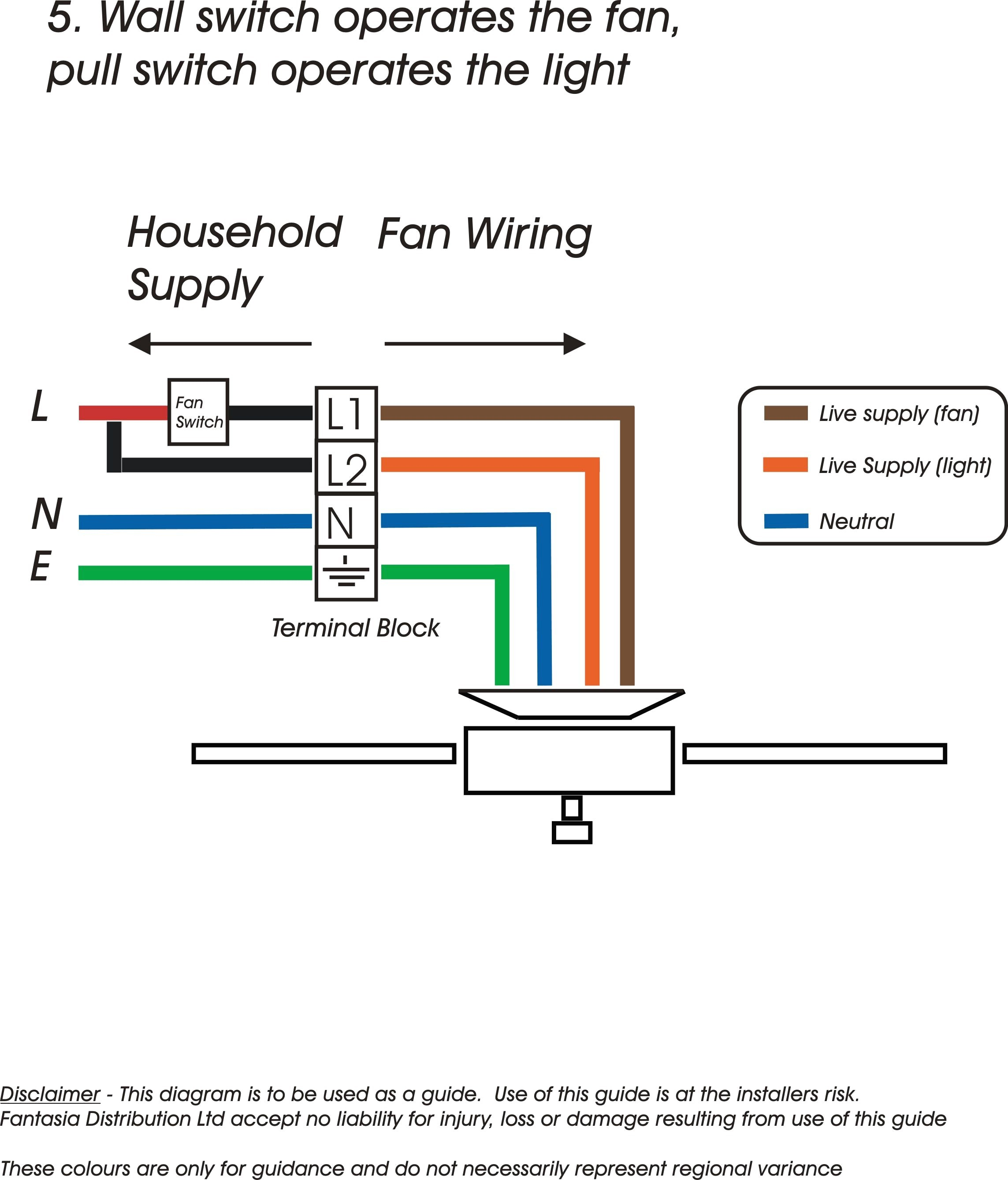 Lutron Dimmer 3 Way Wire Diagram Wiring A Leviton 3 Way Dimmer Switch Wiring solutions Of Lutron Dimmer 3 Way Wire Diagram