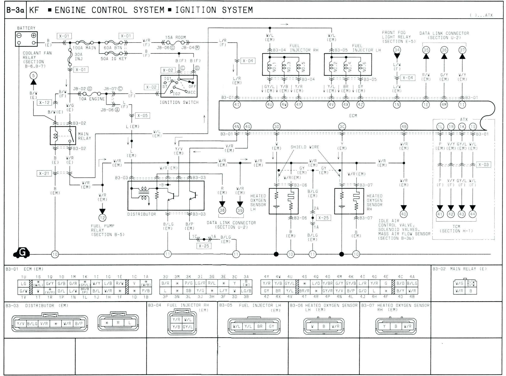Mazda Gf Wiring Diagram - Schematics Wiring Diagrams •