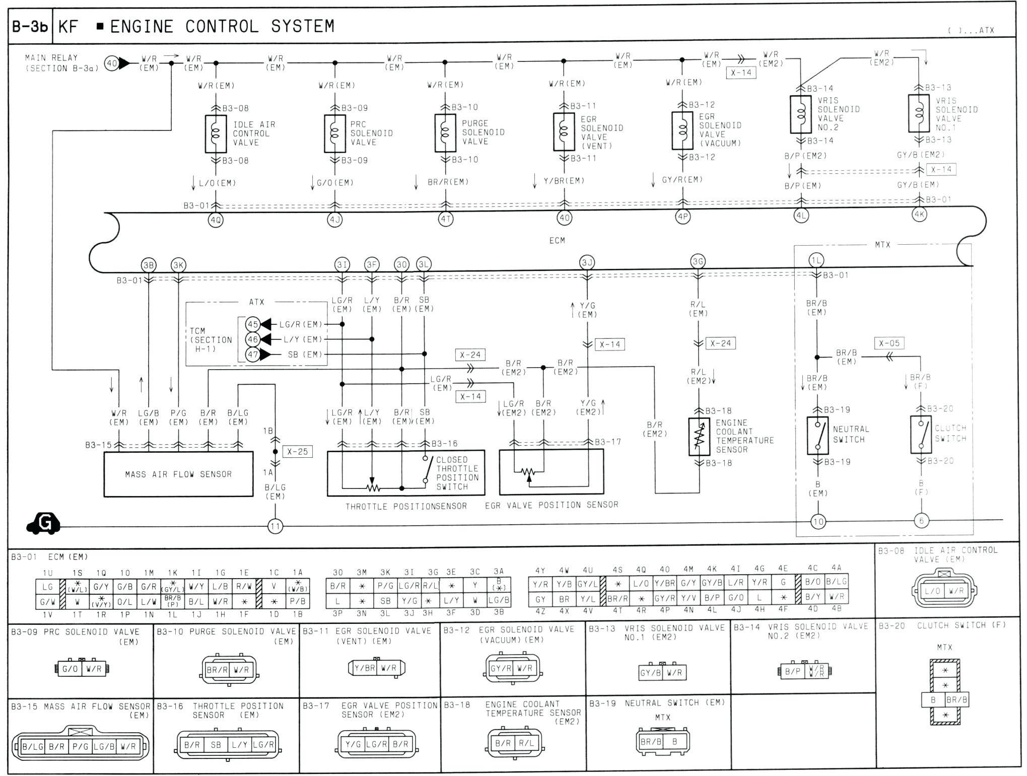 Mazda Bongo Engine Diagram