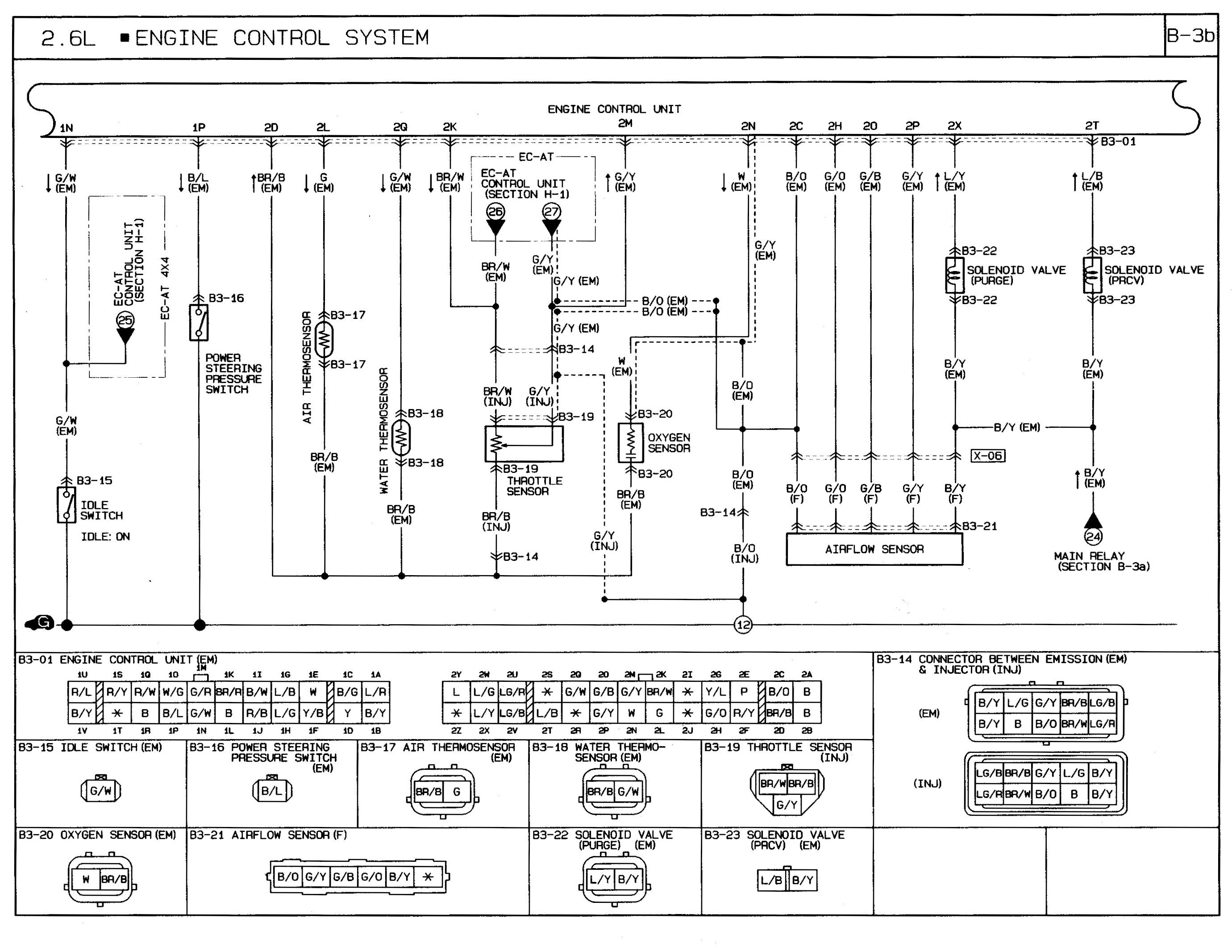 Mazda Mpv Engine Diagram Coil Wiring My Of