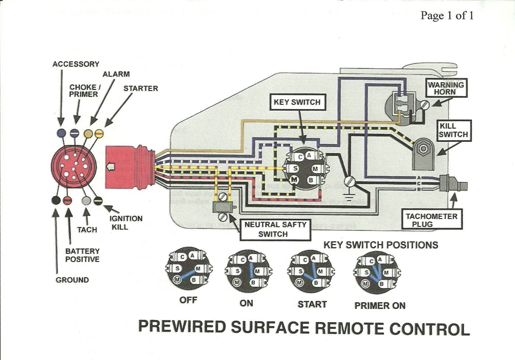 Mercury Outboard Ignition Switch Wiring Diagram Fresh Tilt and Trim Switch Wiring Diagram Wiring Of Mercury Outboard Ignition Switch Wiring Diagram
