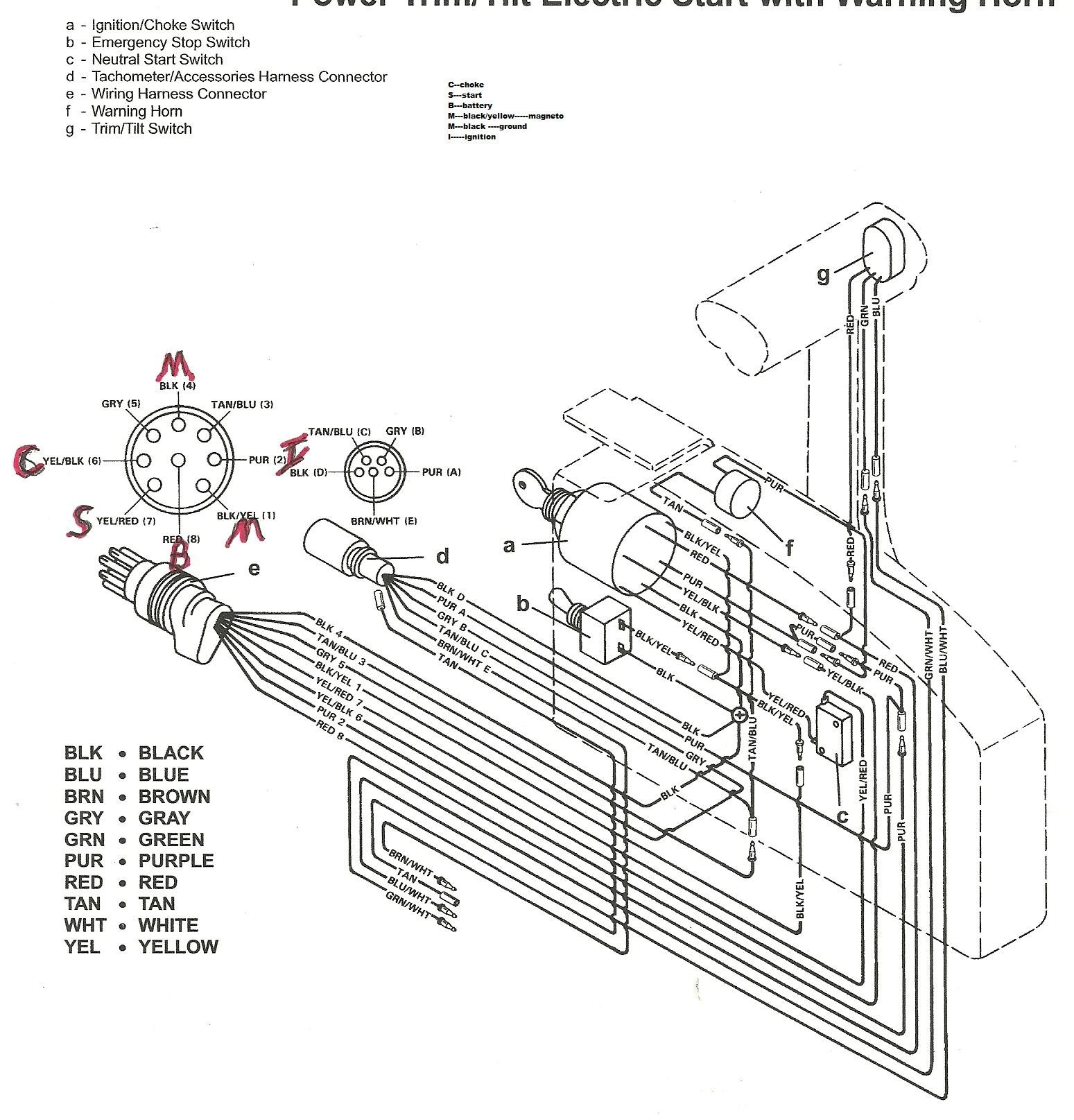 Mercury Outboard Ignition Switch Wiring Diagram Mercury Outboard Tach Wiring Diagram Wiring Diagram Of Mercury Outboard Ignition Switch Wiring Diagram