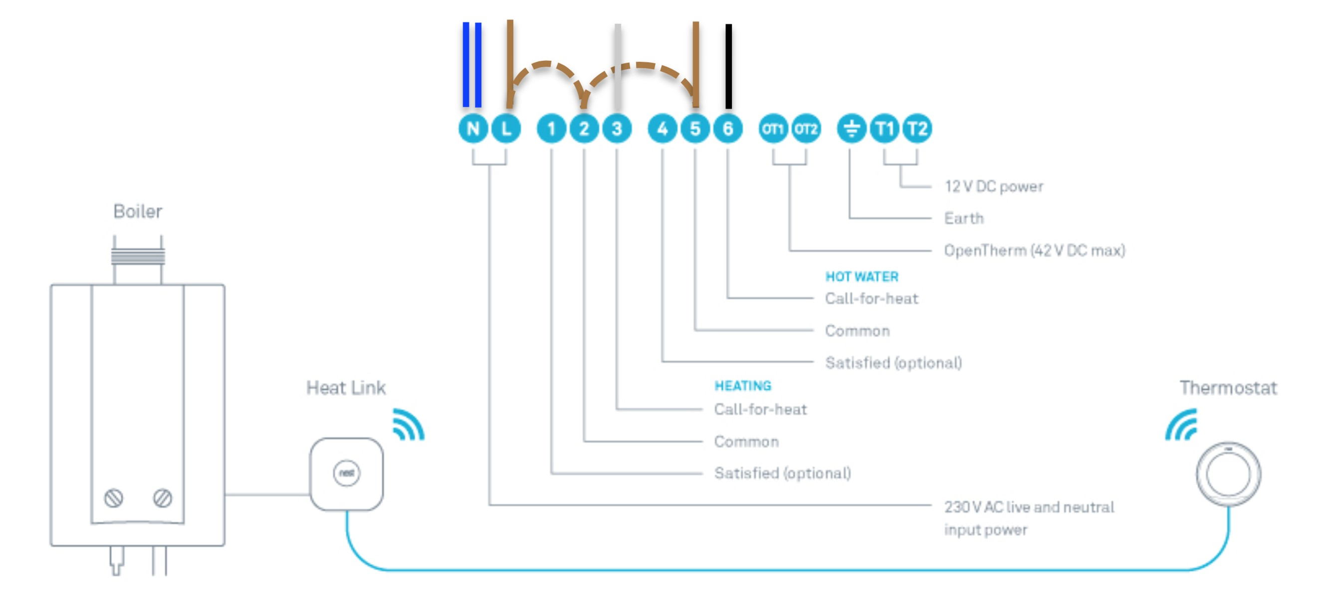 Nest thermostat Wiring Diagram New House Old Tech Replacing A Danfoss Tp9000 with A Nest 3rd Gen Of Nest thermostat Wiring Diagram