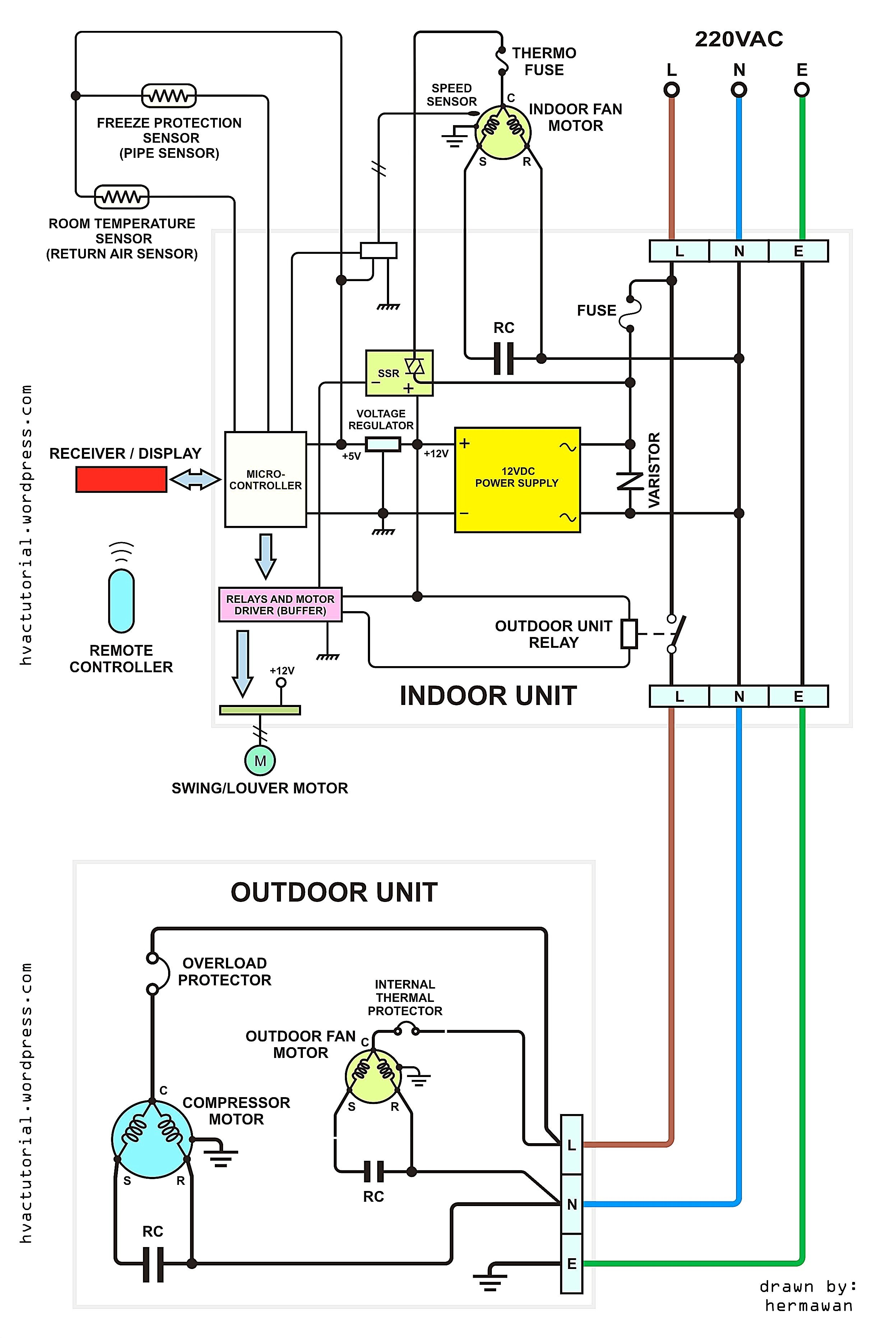 Nest thermostat Wiring Diagram Wiring Diagram Hvac thermostat Best Heat Pump In for Afif Of Nest thermostat Wiring Diagram