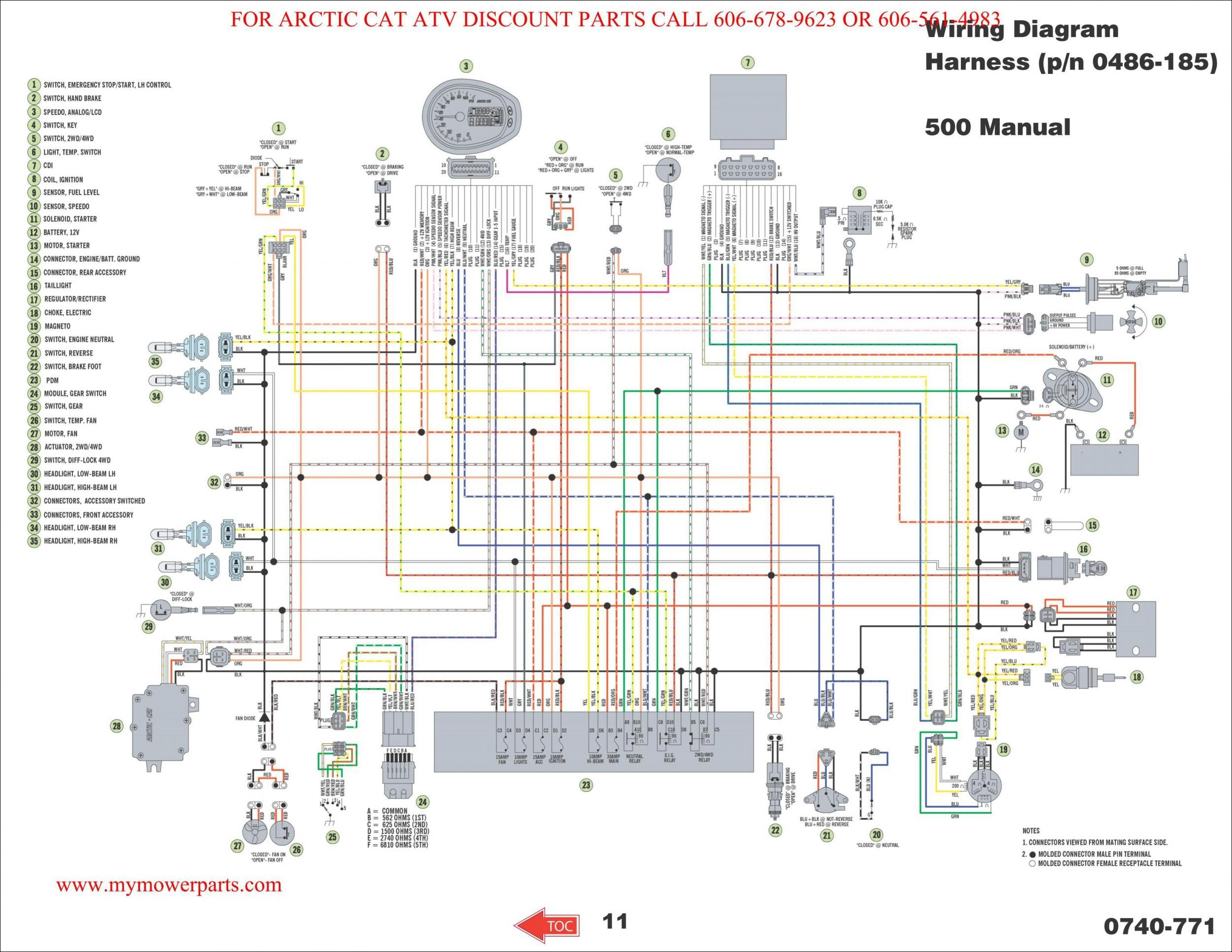 polaris rzr switch wiring diagram free download residential rh bookmyad co