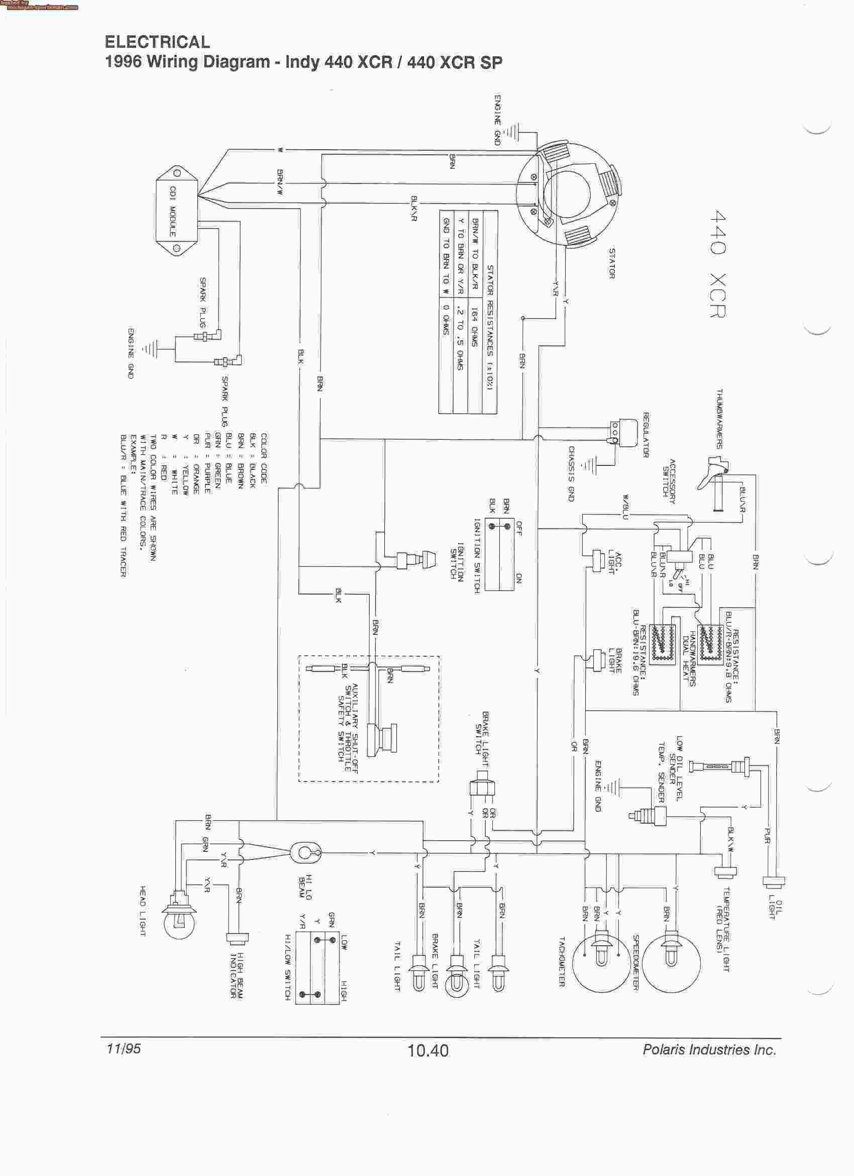 polaris ranger 500 wiring diagram kawasaki electrical