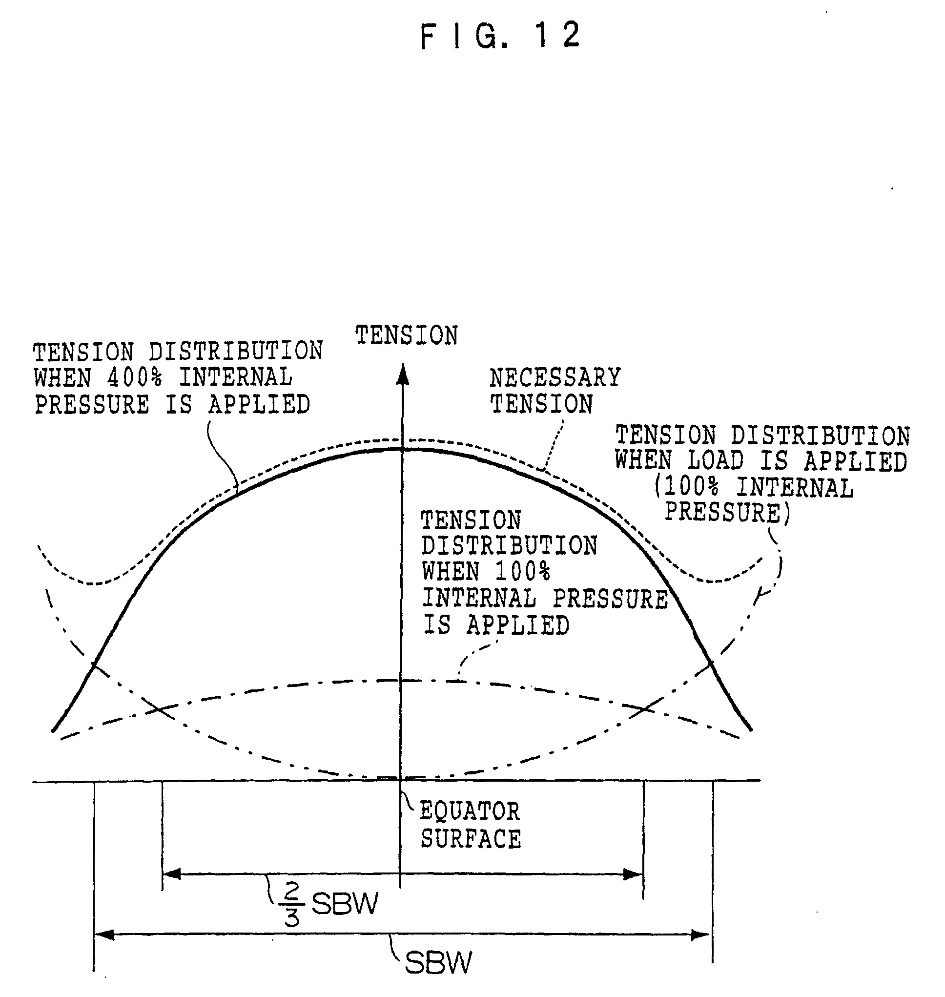 Radial Tire Rotation Diagram Patent Ep A1 Pneumatic Radial Tire and Method Of Producing Of Radial Tire Rotation Diagram