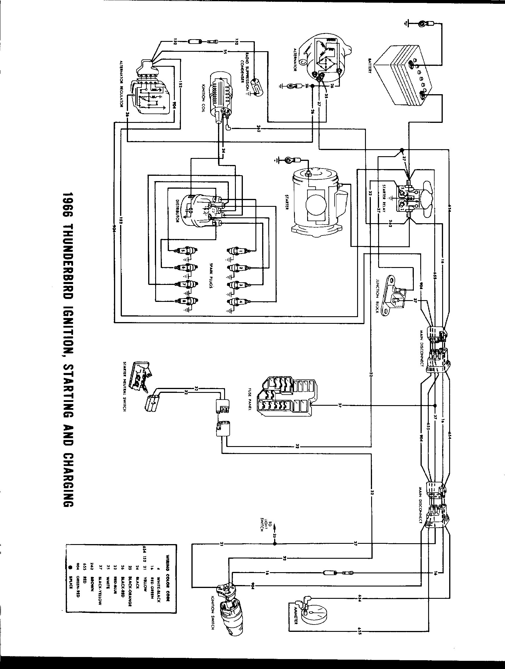 Renault Clio 3 Wiring Diagram Iii Wire Espace Iv Kangoo Engine Diagrams Download