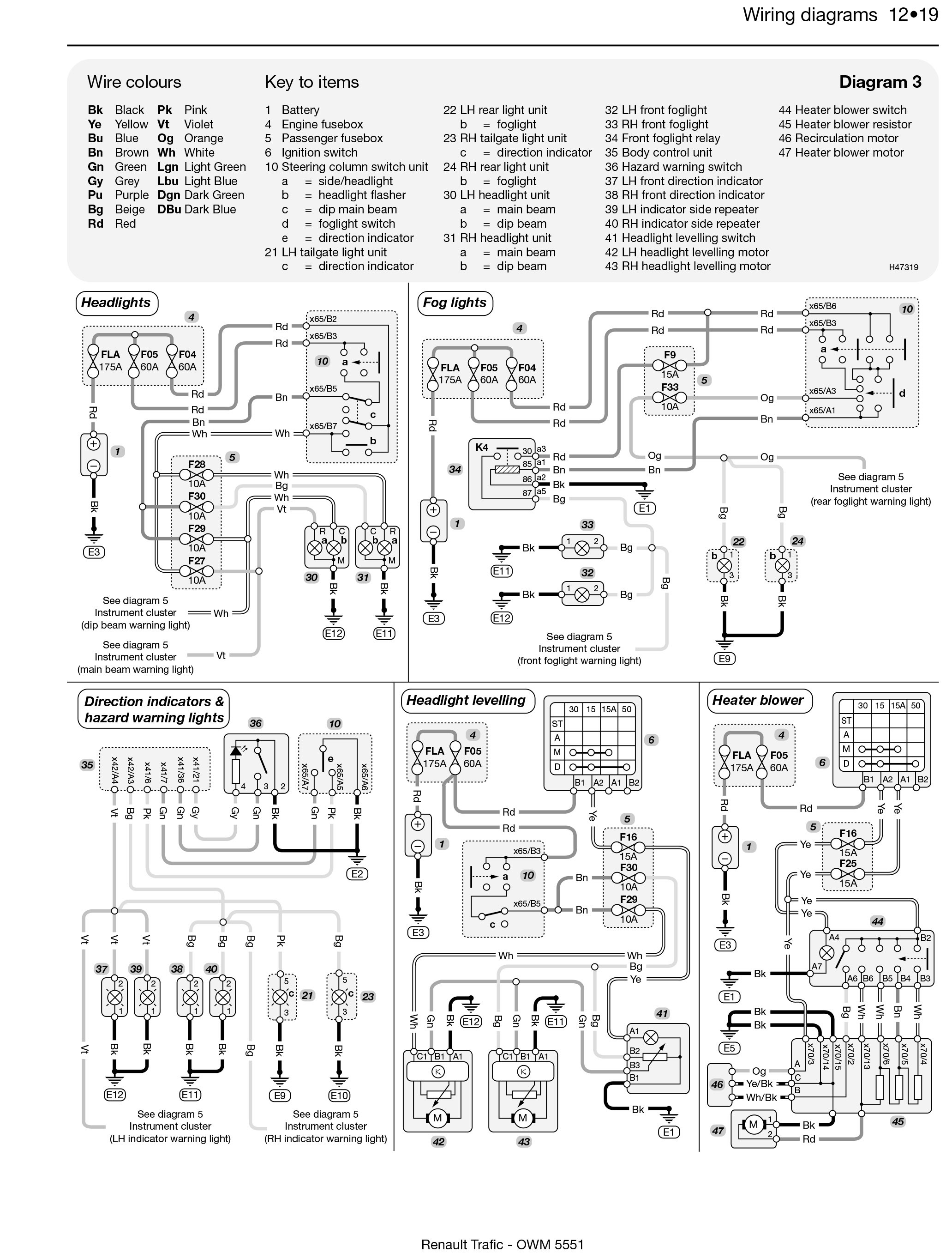 Renault Trafic 2004 Fuse Box Diagram Trusted Wiring Transmission Diagrams U2022 Window Switch