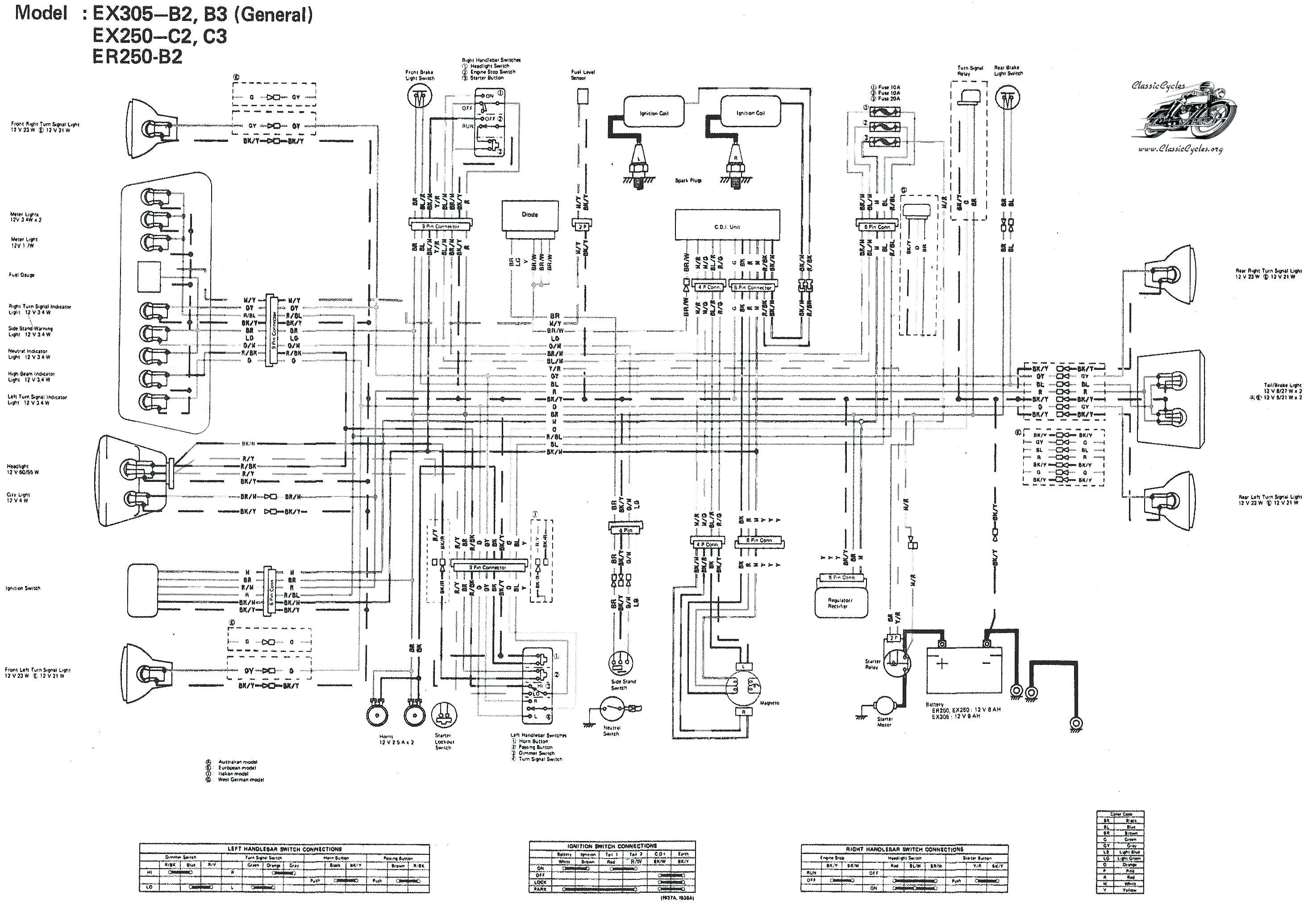Renault Master Engine Diagram
