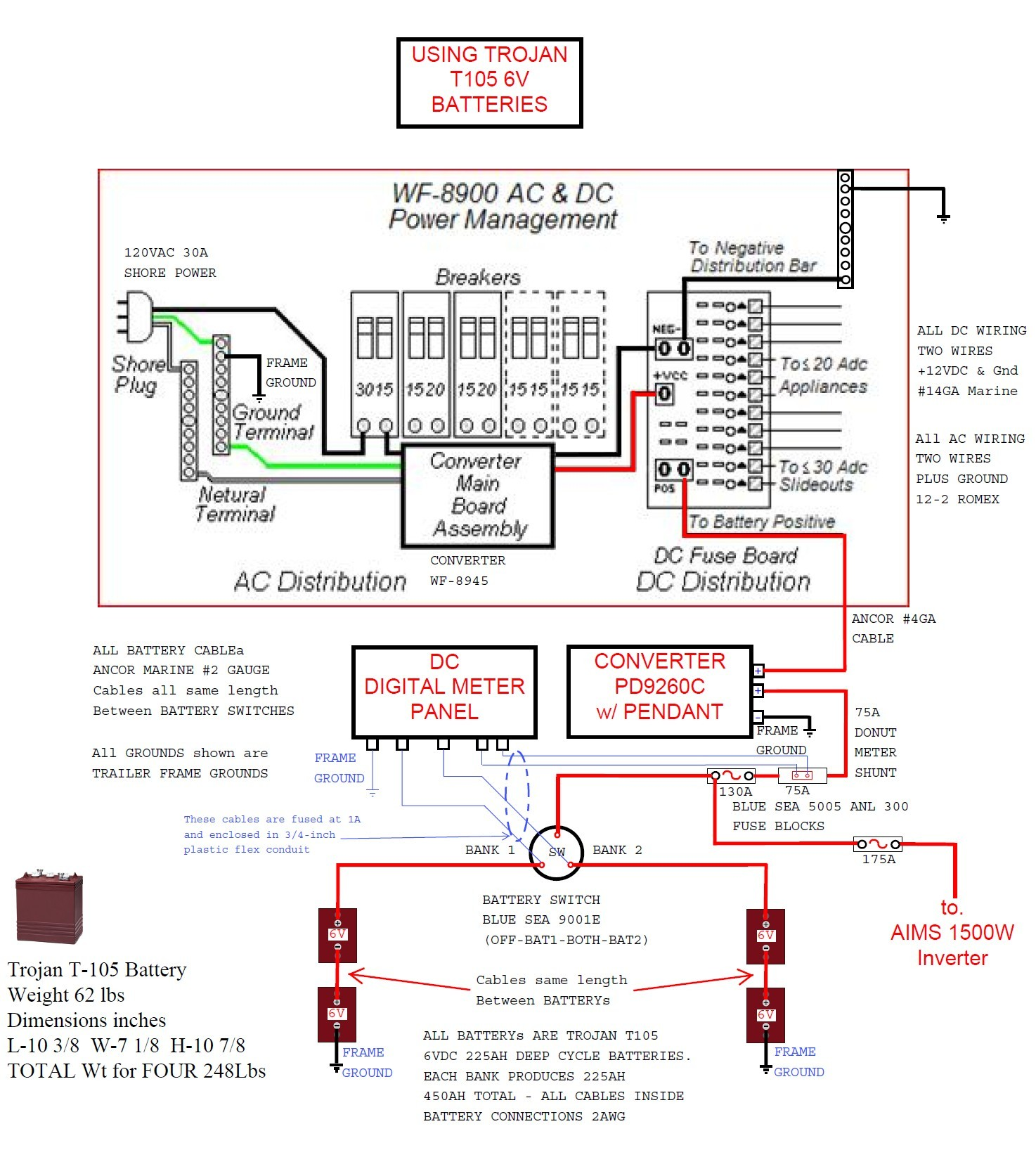 Rv solar wiring diagram detailed look at our diy rv boondocking related post asfbconference2016 Choice Image
