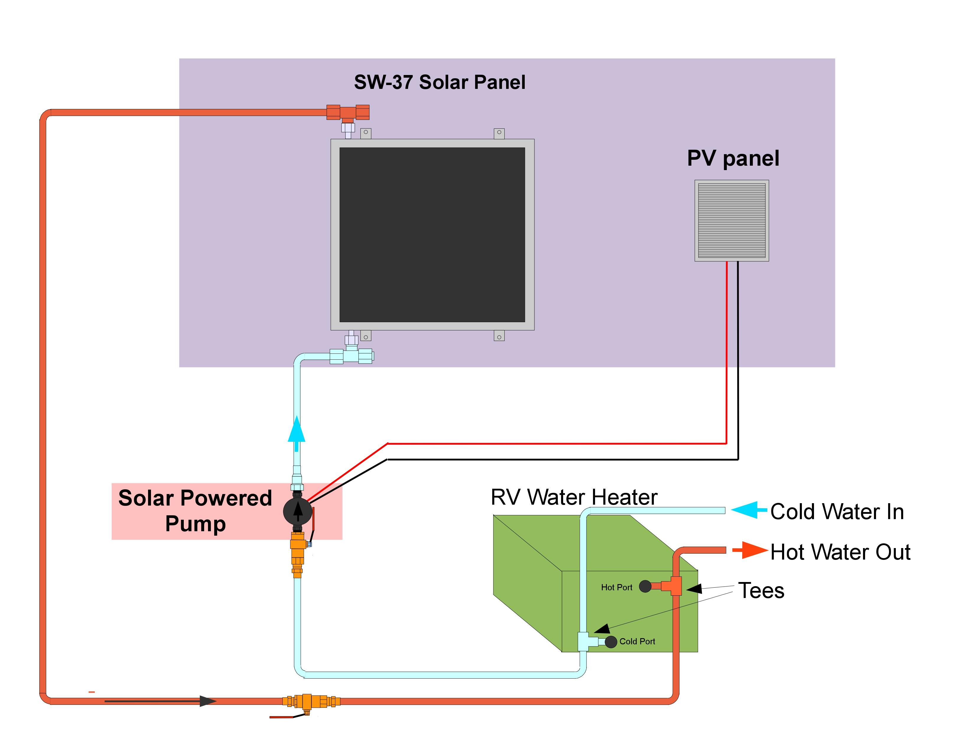 Rv Diagram Solar Wiring Camping R V Outdoors Also Panel As Well Hot Water Kit My