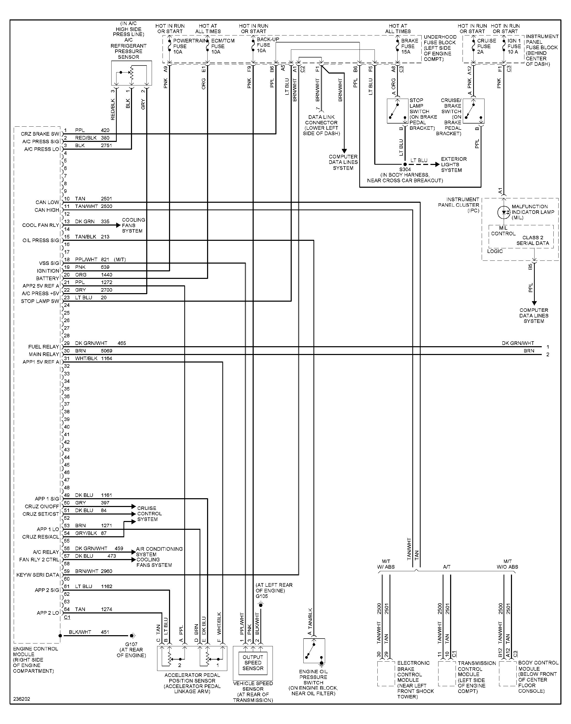 Saturn Ion Engine Diagram Saturn L200 Ac Wiring Diagram Saturn Wiring Diagrams Instructions Of Saturn Ion Engine Diagram
