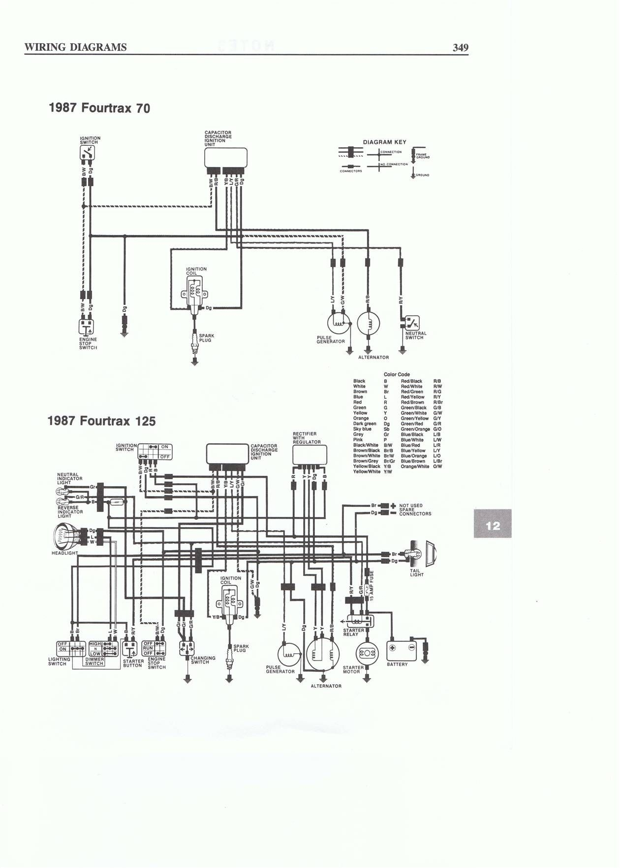 WRG-1887] 49cc Scooter Engine Wiring Diagram
