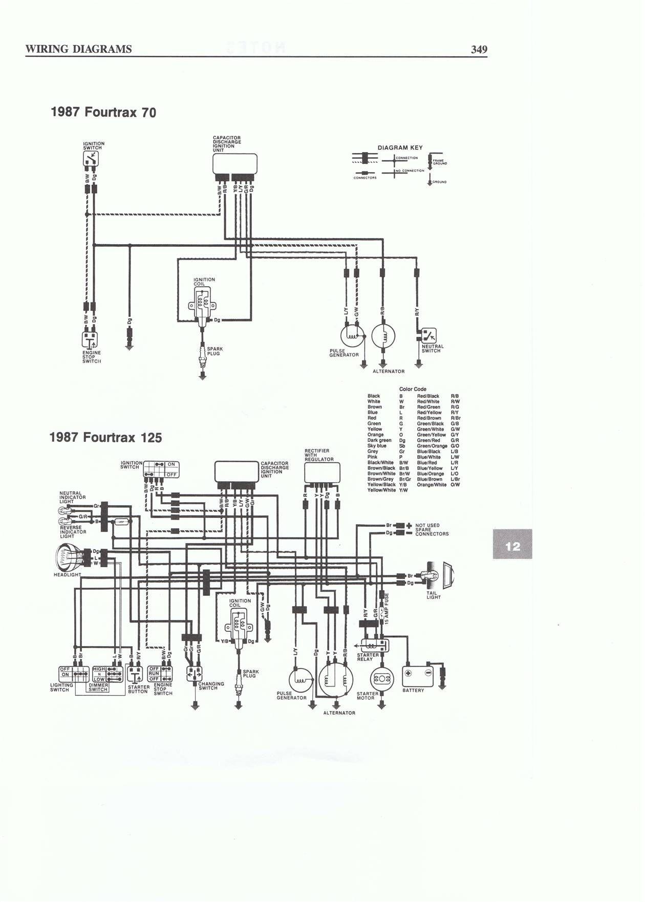 kymco agility 50 wiring diagram  diagram  auto wiring diagram