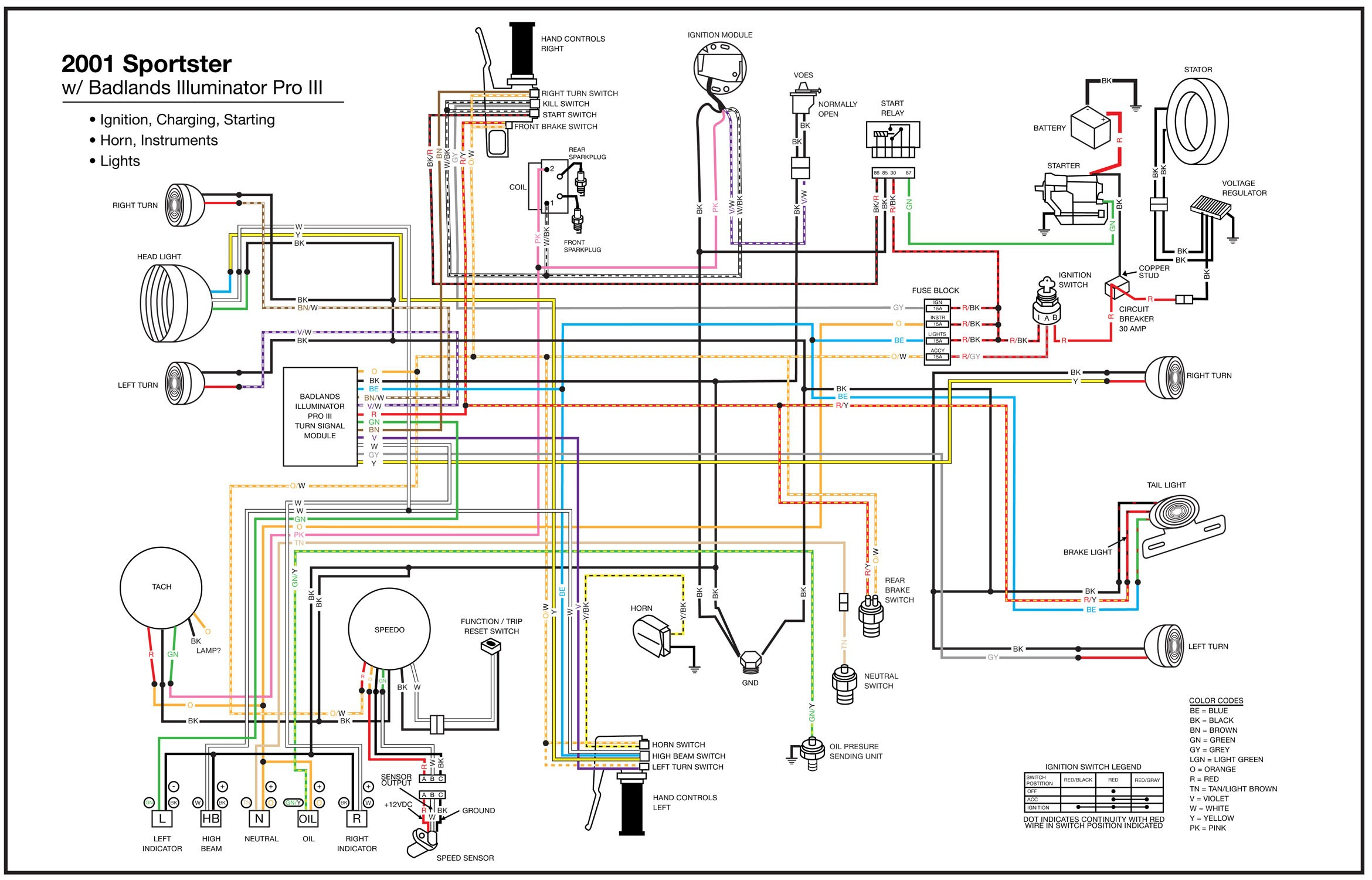 Simple Chopper Wiring Diagram Harley Wiring Diagrams Copy Sch Mas Lectrique Des Harley Davidson Of Simple Chopper Wiring Diagram