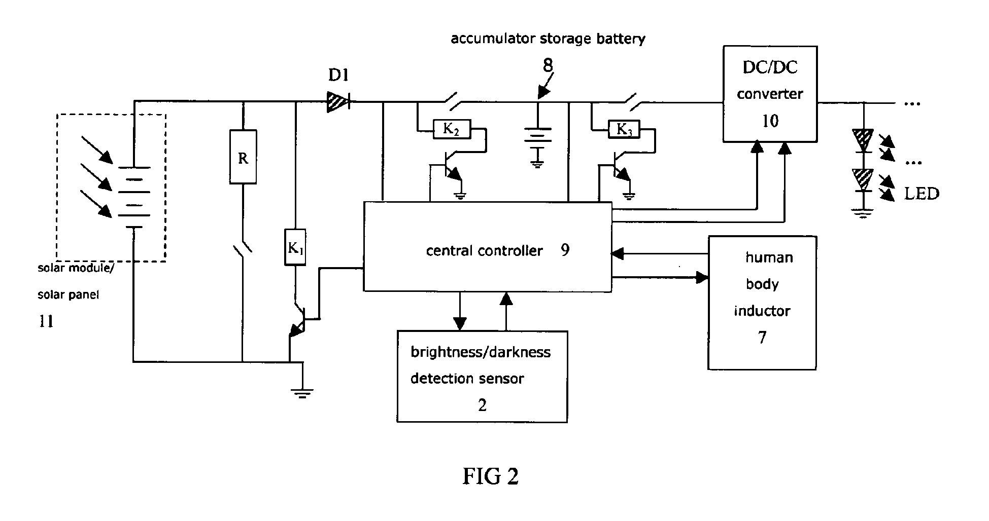Solar Car Circuit Diagram Led Light 40 Watt Pwm Related Post