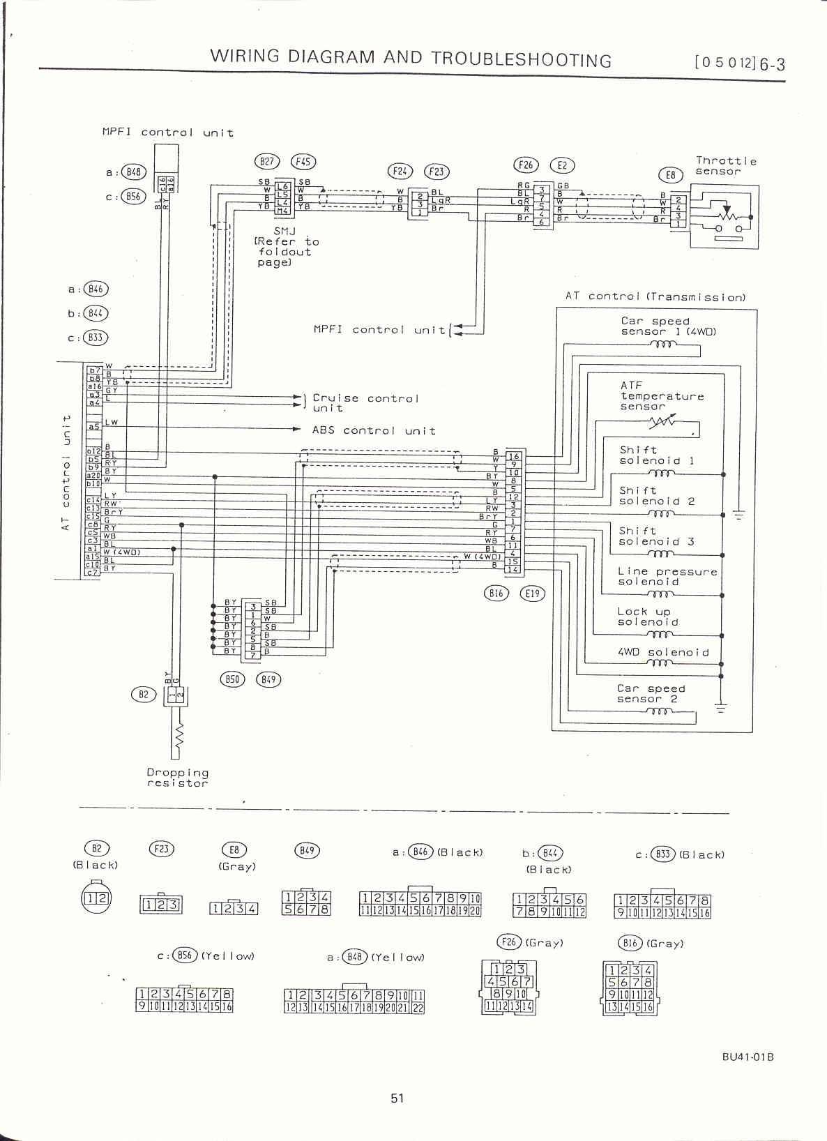 Subaru 2 5xt Engine Diagram Circuit Diagram Symbols \u2022 Wire Diagram  2002 Subaru Transs 2005 Subaru Forester Xt Wiring Diagram