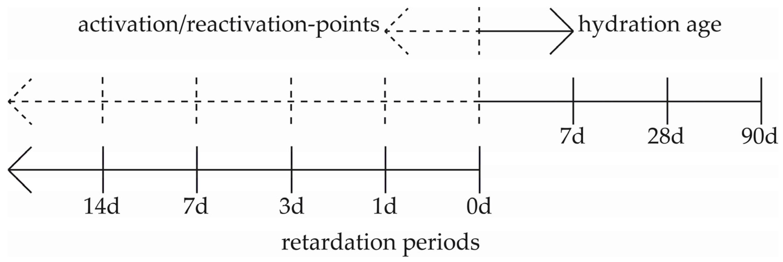 Suspension System Diagram Materials Free Full Text Of Suspension System Diagram