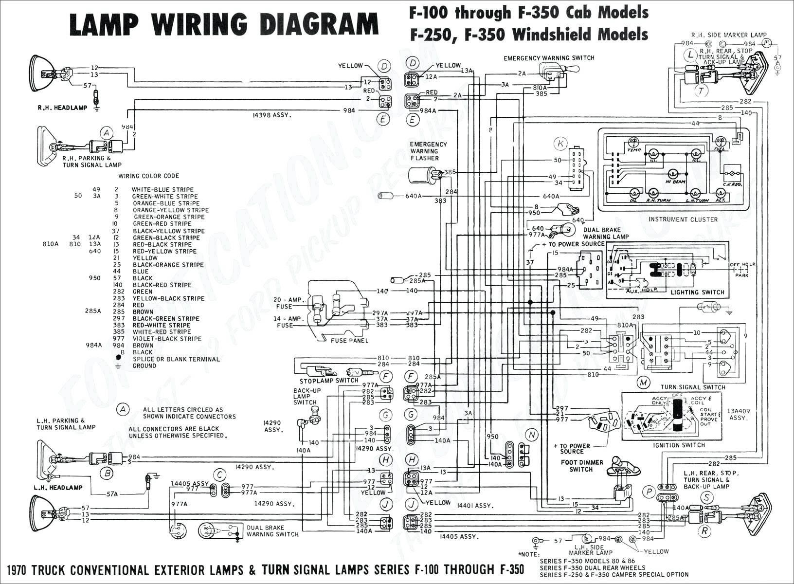 Trailer Brake Light Wiring Diagram Wiring Diagram Brake Lights Fresh Brake Lights Wiring Diagram Of Trailer Brake Light Wiring Diagram