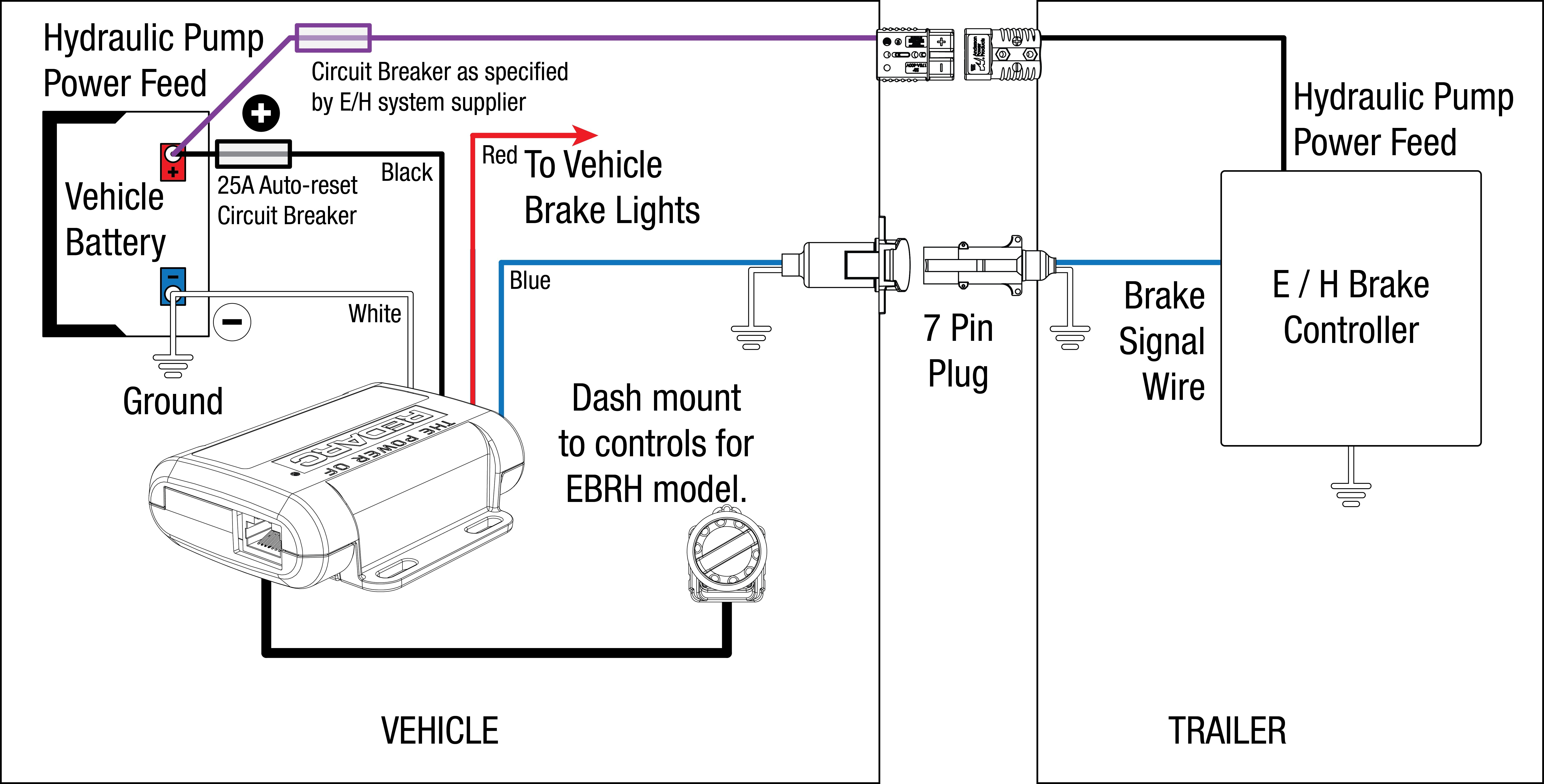 Flat Trailer Plug Wiring Diagram Also Semi 7 Pin Trailer Plug Wiring