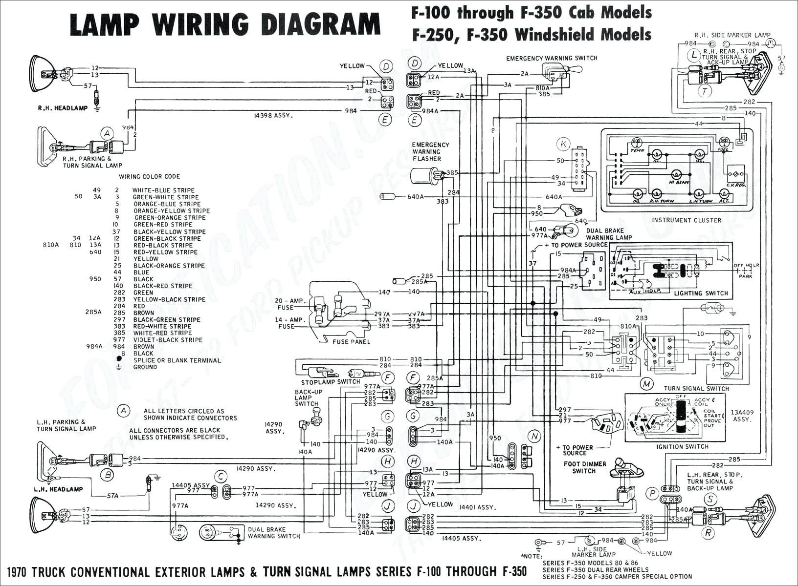 Funky Utility Trailer Wiring Ensign - Electrical System Block ...