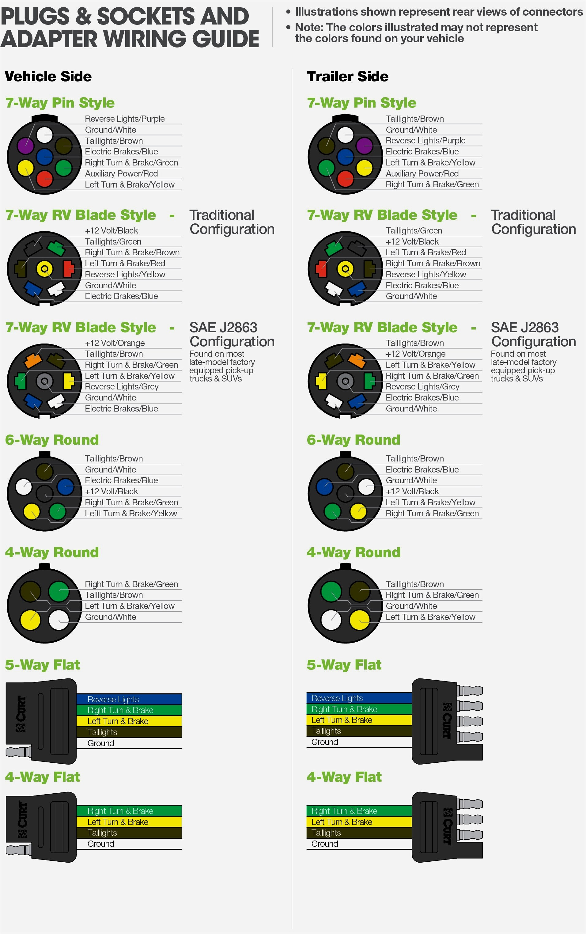 Trailer Wiring Diagram With Breakaway Switch Pin Power On Pinterest Related Post