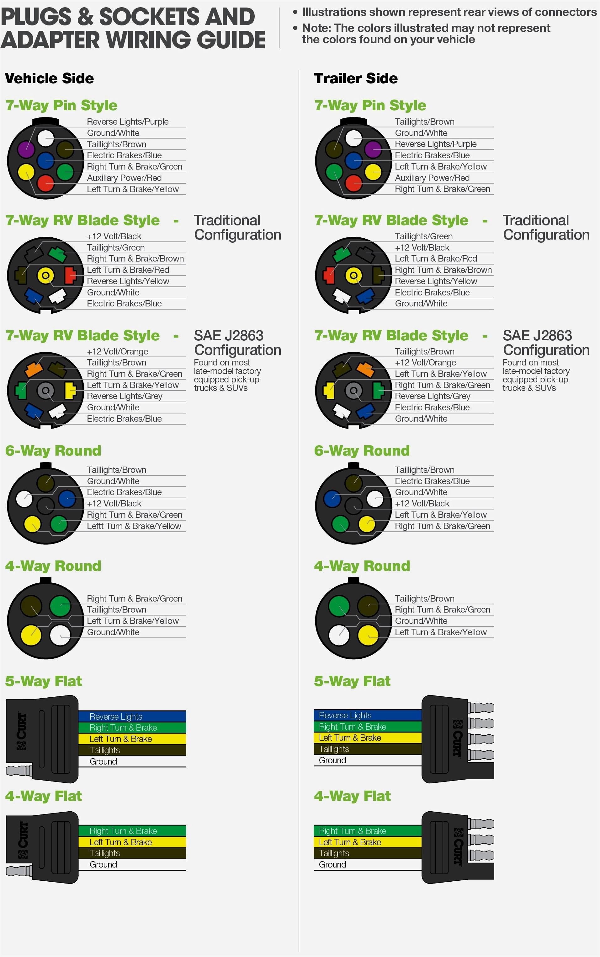 7 Round Wiring Diagram Break Away Libraries Breakaway Trailer Way Solutions7 Free Car
