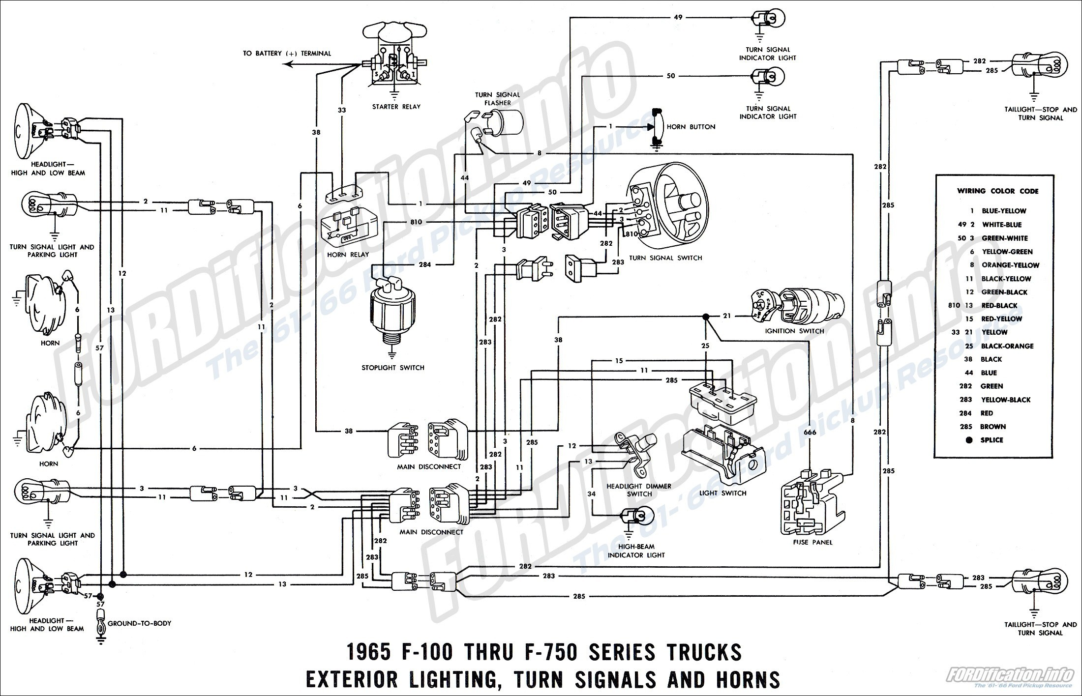Turn signal wiring diagram chevy truck turn signal wiring diagram turn signal wiring diagram chevy truck 1973 1979 ford truck wiring diagrams schematics fordification of related post publicscrutiny Choice Image