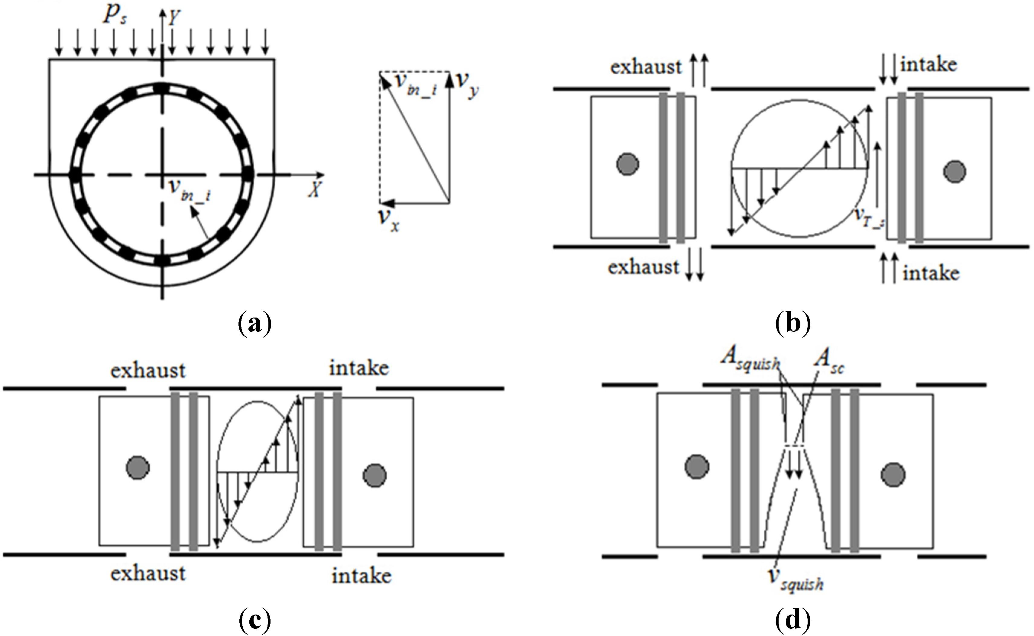 Two Stroke Engine Cycle Diagram Energies Free Full Text Of Two Stroke Engine Cycle Diagram