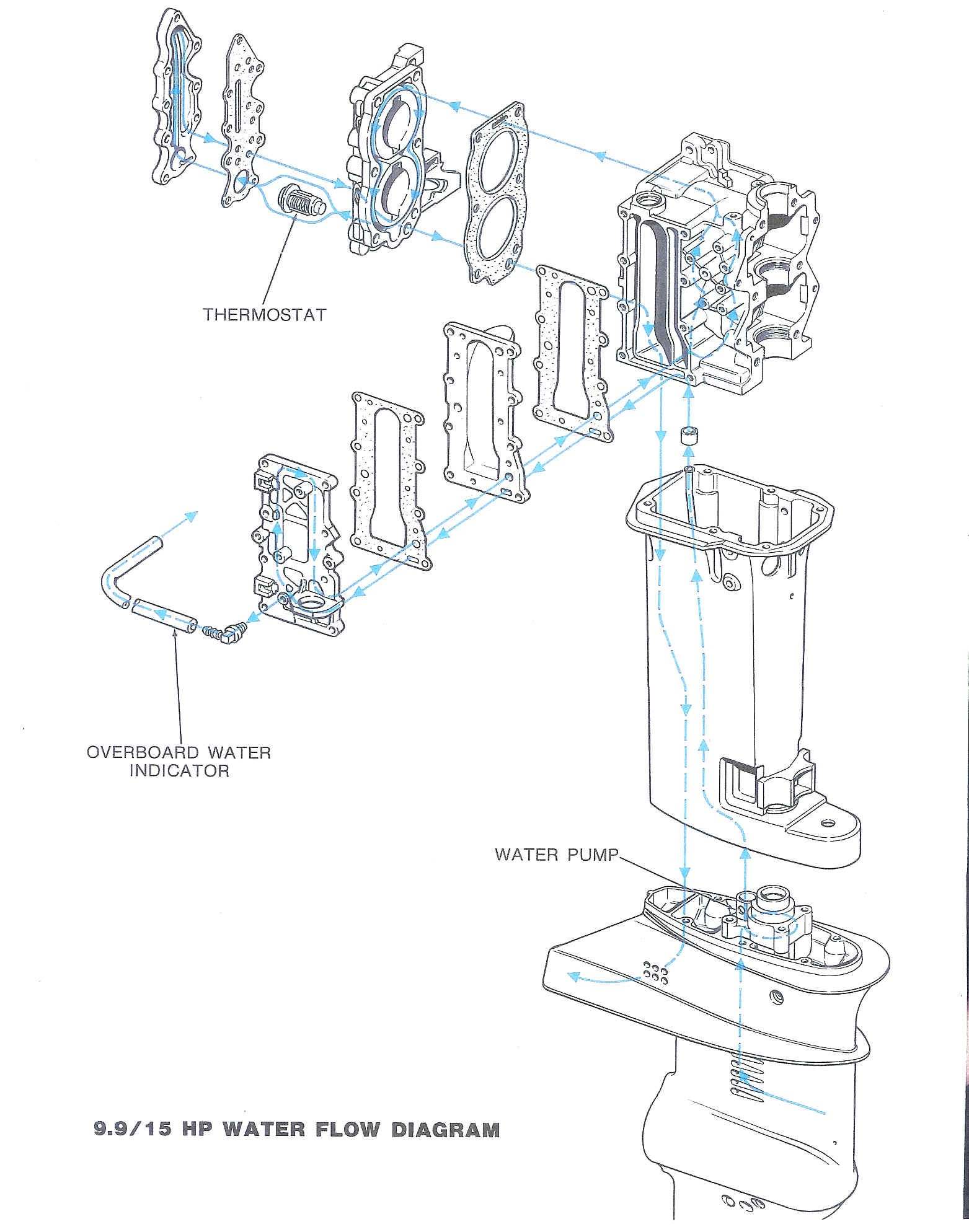 Two Stroke Engine Parts Diagram Maintaining Johnson Evinrude 9 9 Part 1