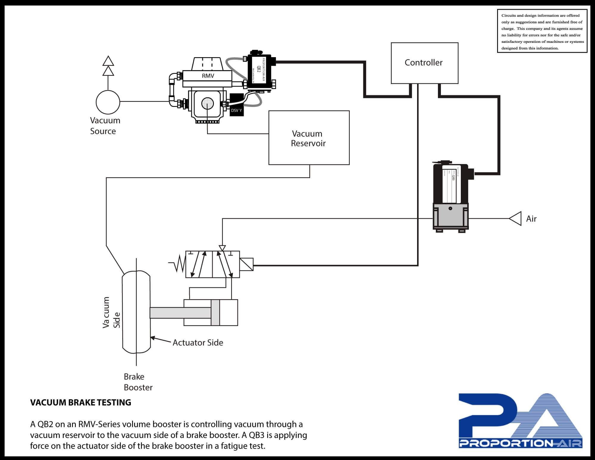 Vacuum Brake Booster Diagram Vacuum Brake Testing for Life Cycle Of Vacuum Brake Booster Diagram