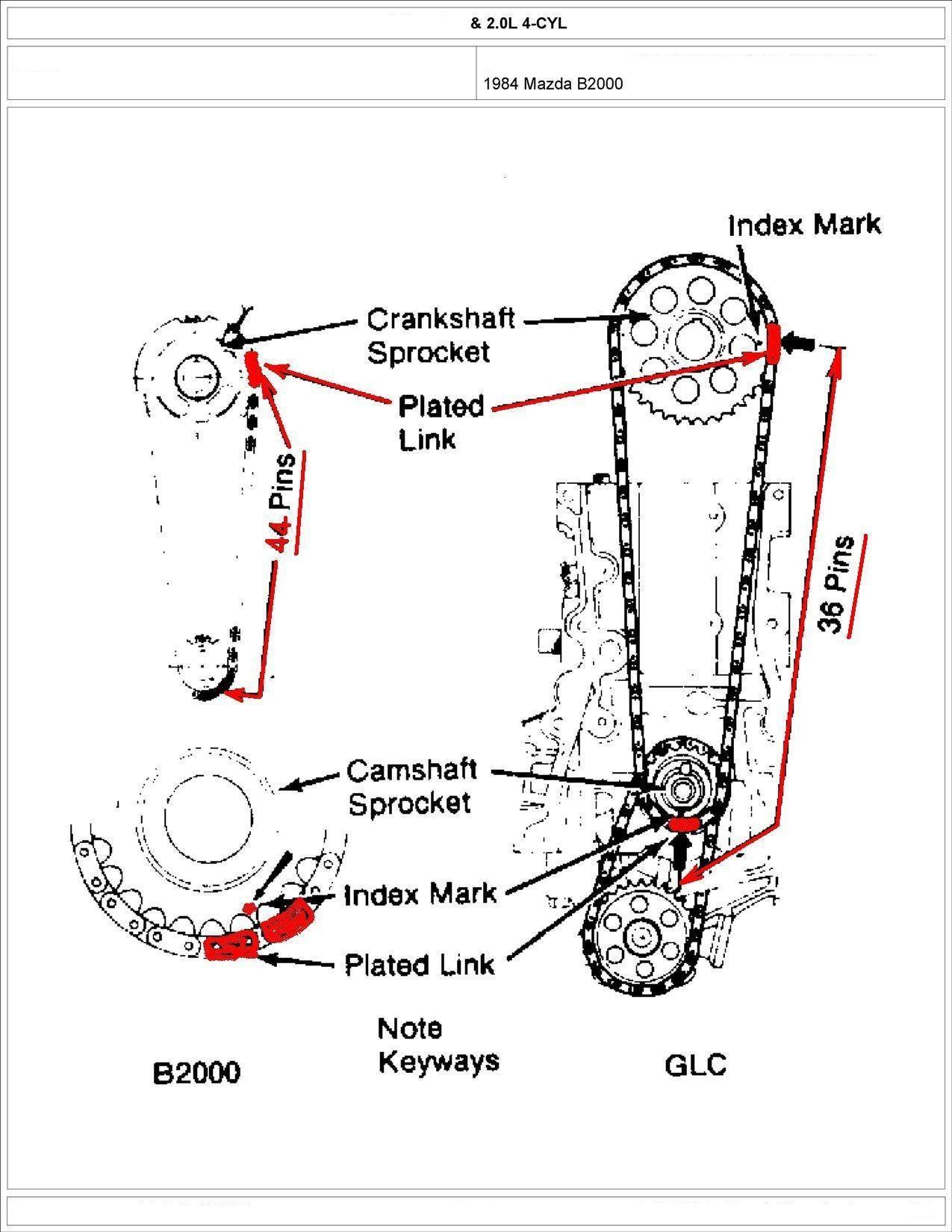valve timing diagram of four stroke engine
