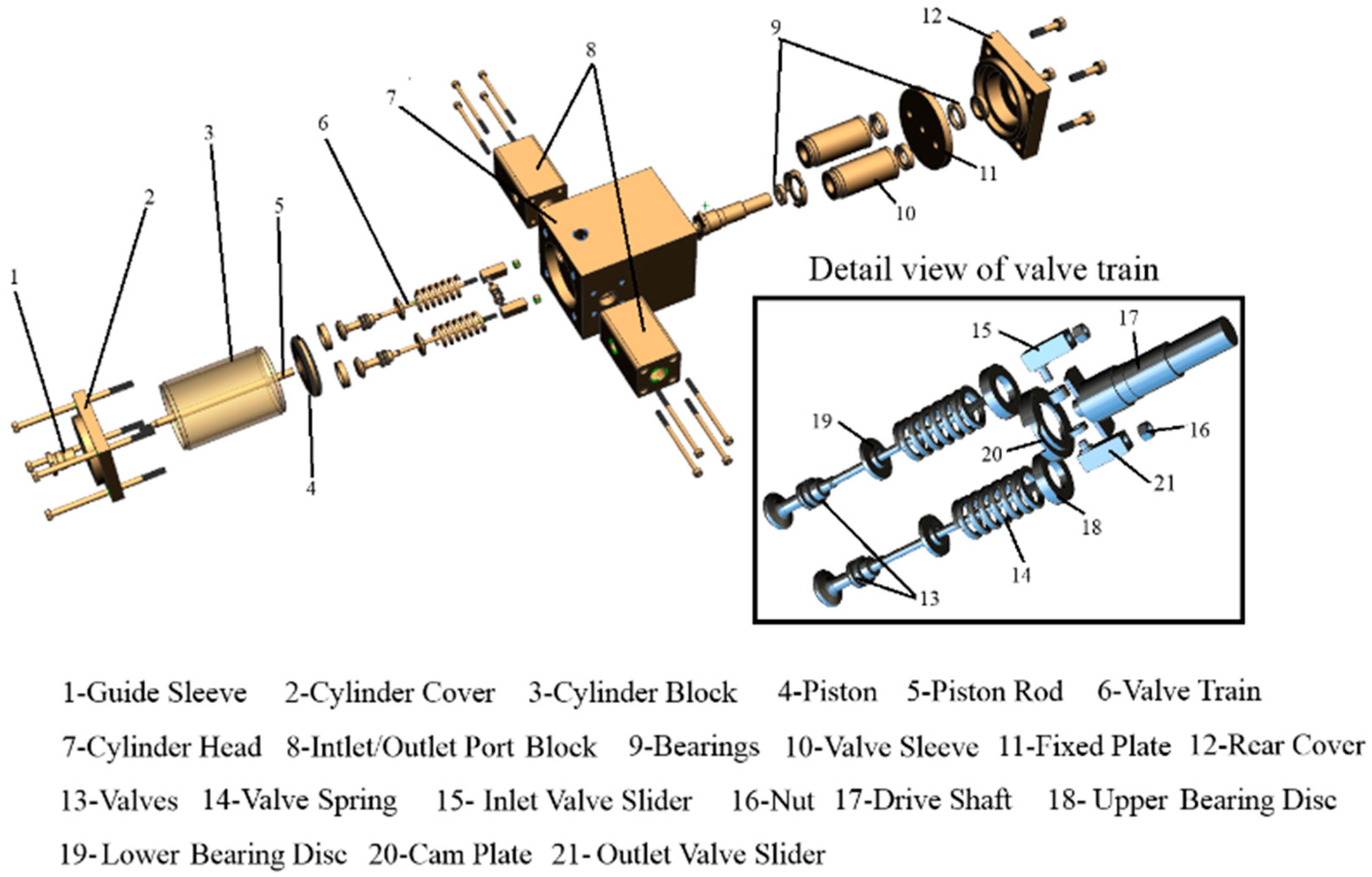 Valve Train Diagram Energies Free Full Text Of Valve Train Diagram