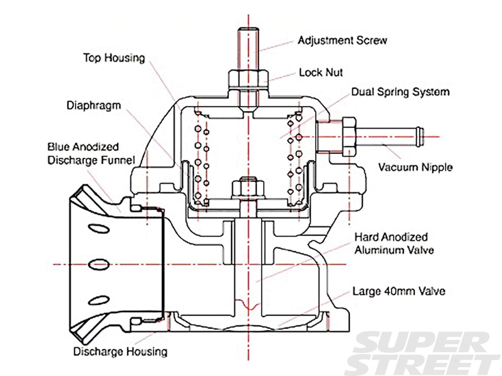 Valve Train Diagram Engine Valves Diagram Wiring Wiring Diagrams Instructions Of Valve Train Diagram