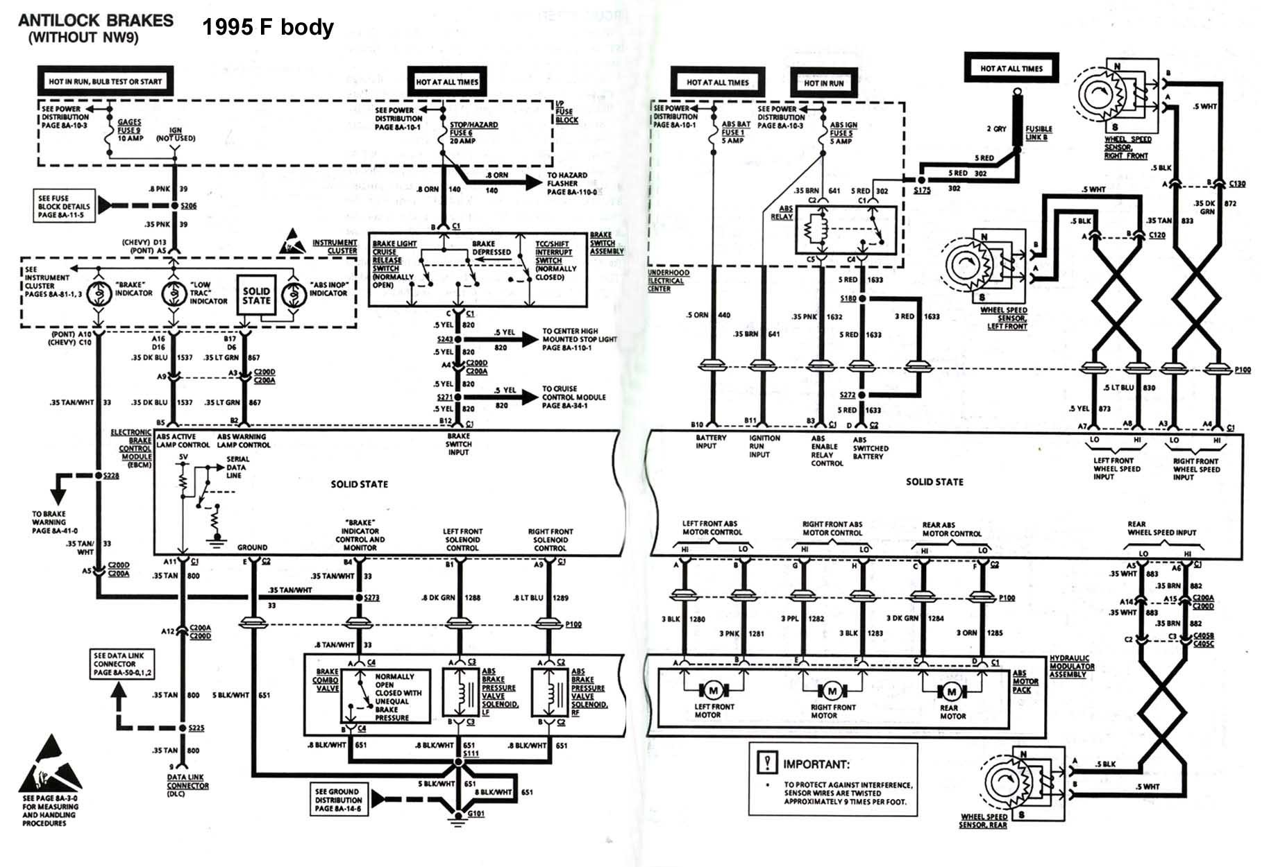 Peterbilt Abs Wiring Diagram Simple Electronic Circuits 1992 379 Headlight Wire Data Schema 2001 Download Diagrams U2022 Rh Wiringdiagramblog Today 2000