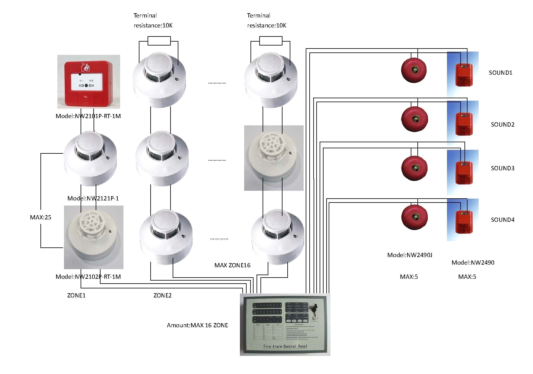 wiring diagram for fire alarm system fire alarm addressable system