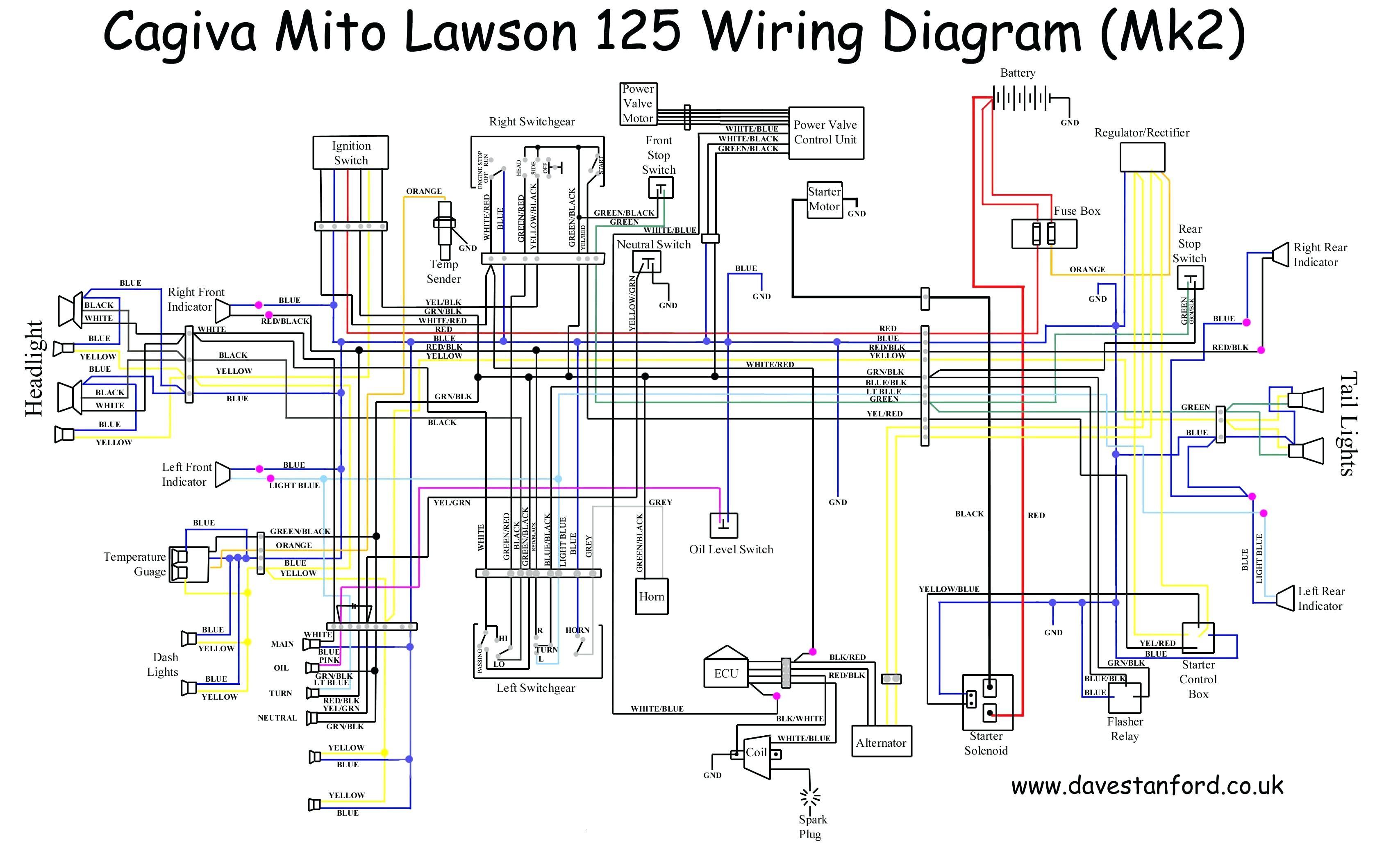 Xrm 110 Engine Diagram Honda Xrm 110 Wiring Diagram Download Canopi