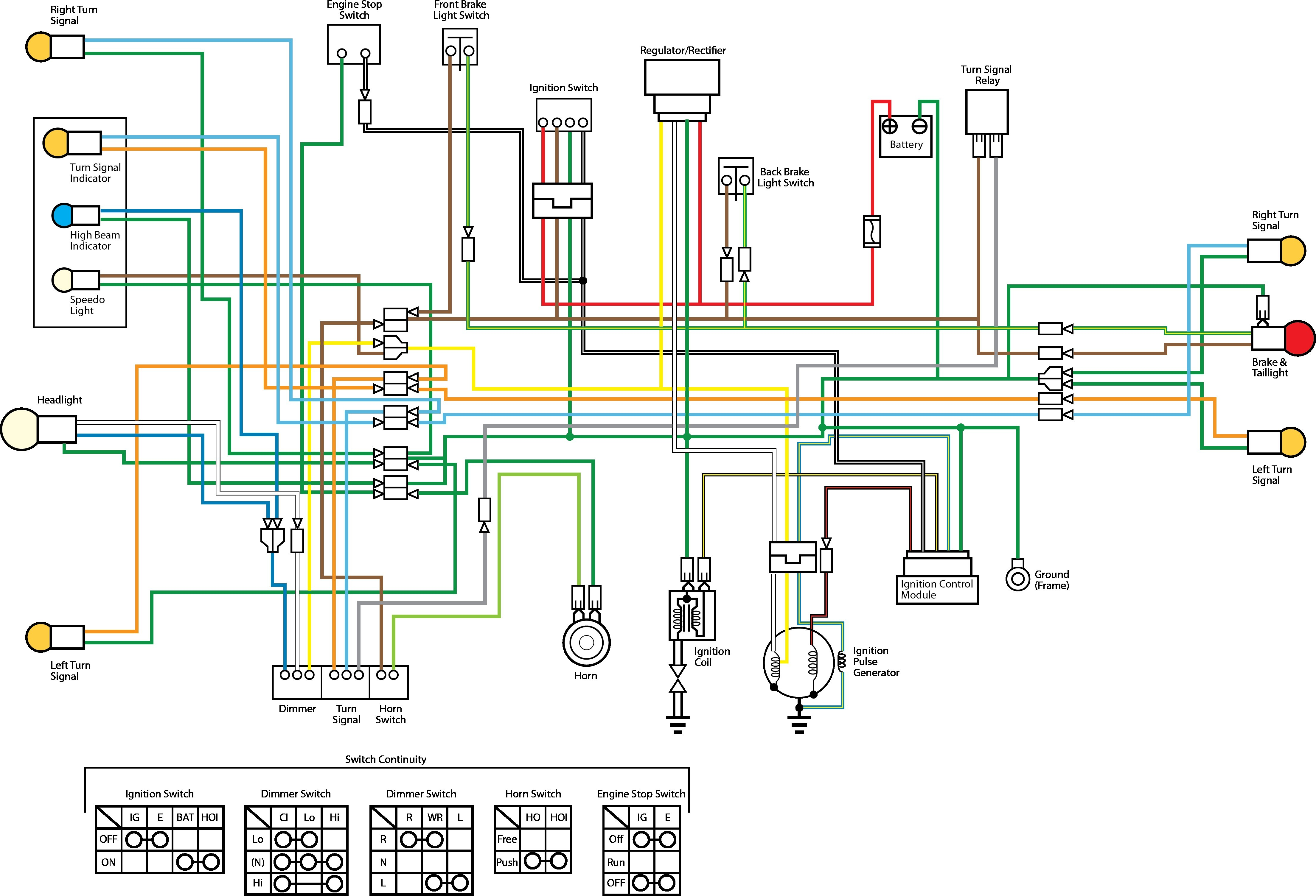 Xrm 110 Engine Diagram Honda Xrm 125 Wiring Diagram Hbphelp Of Xrm 110 Engine Diagram