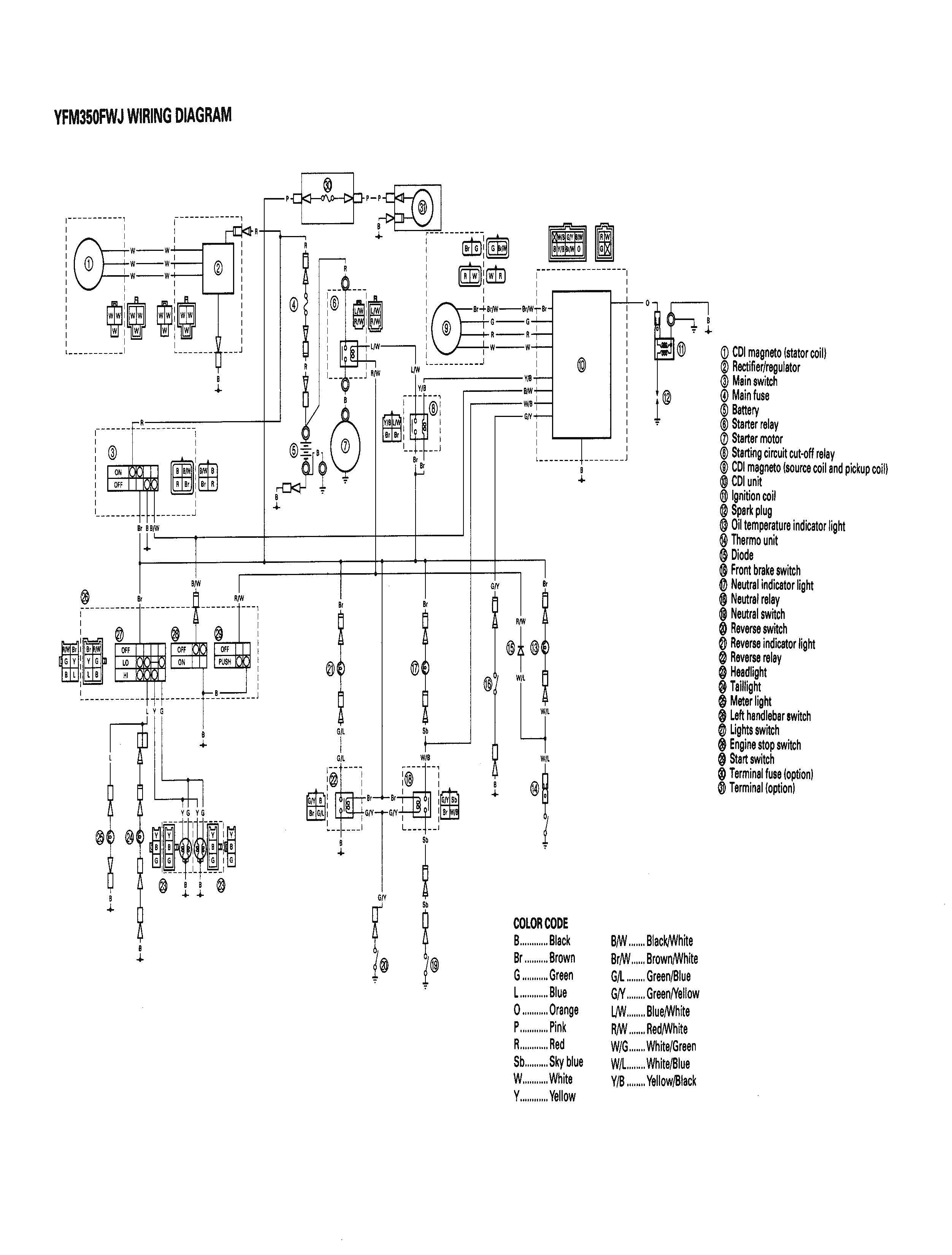 yamaha grizzly 660 engine diagram