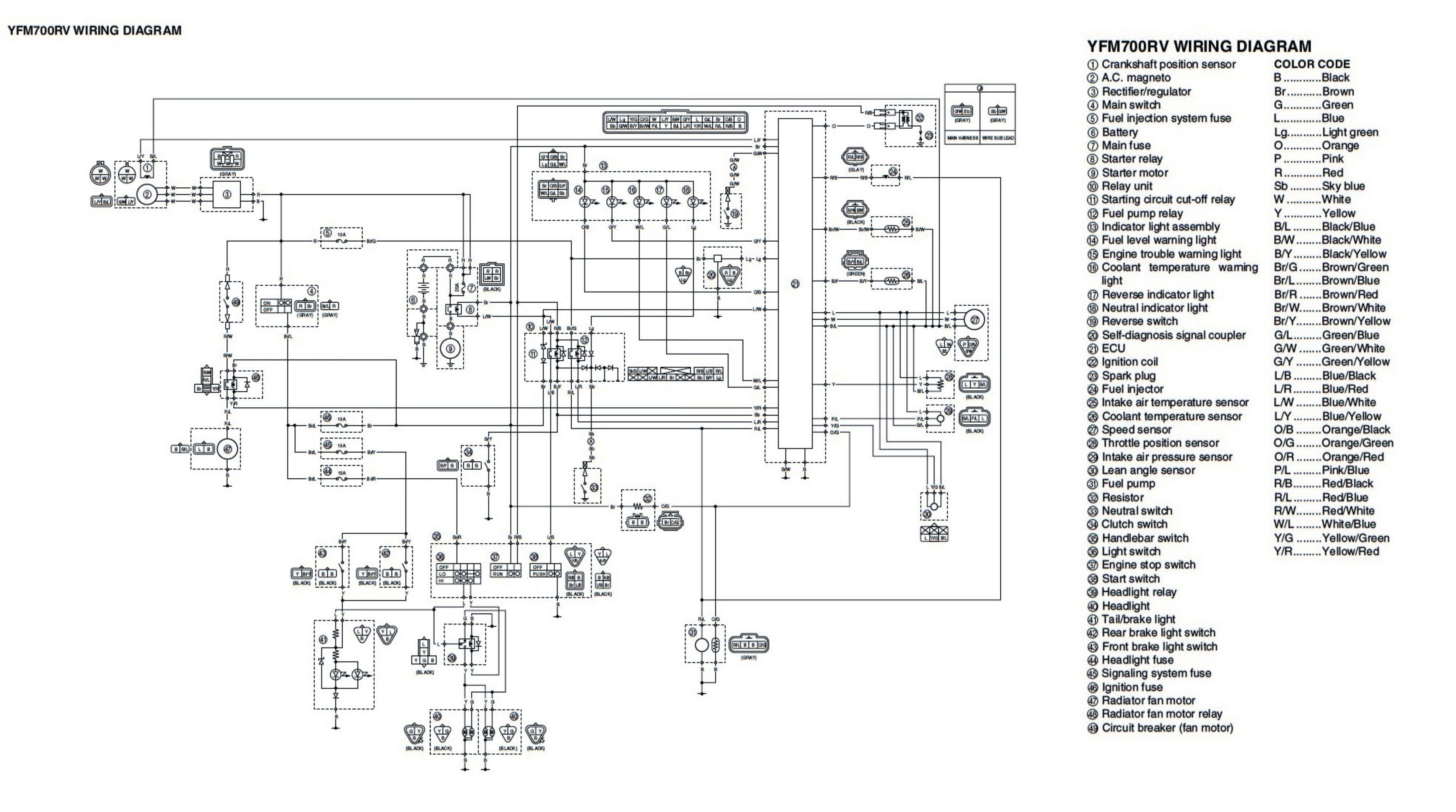 Yamaha Grizzly 660 Engine Diagram Yamaha Grizzly 660 Wiring Diagram Of Yamaha Grizzly 660 Engine Diagram
