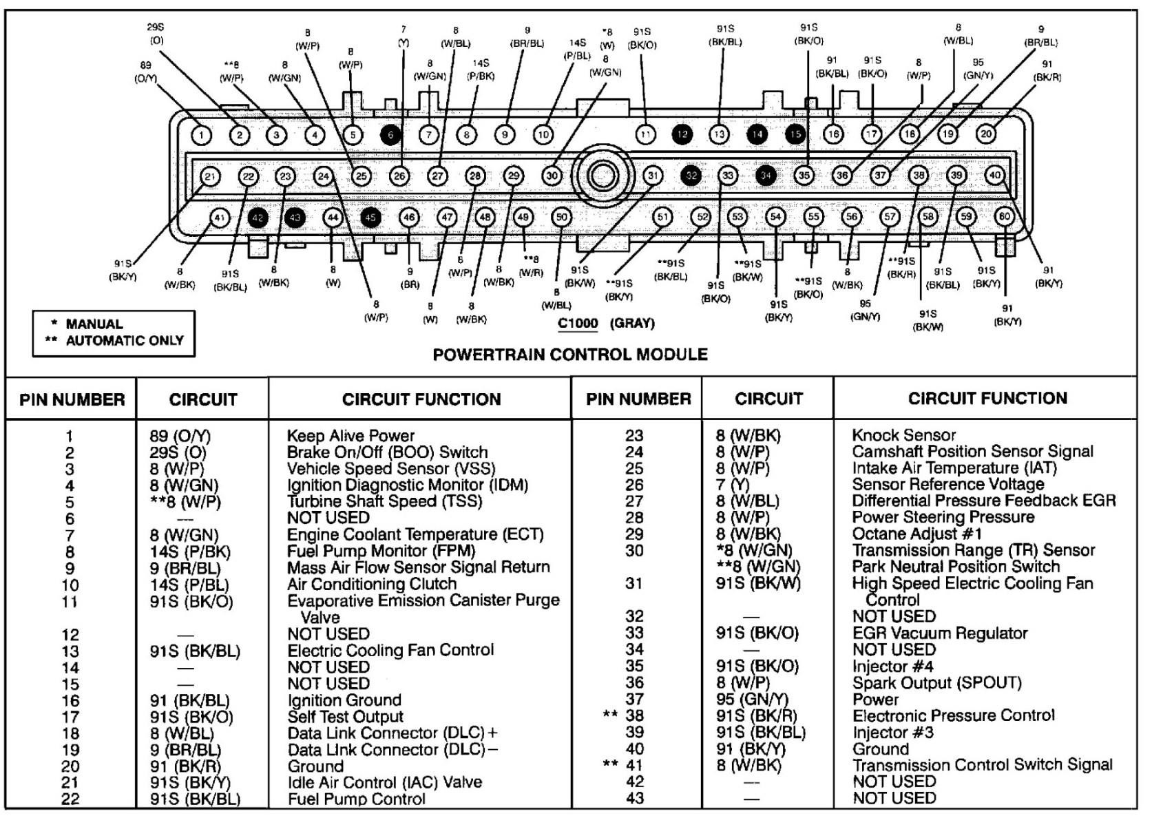 2000 Mercury Grand Marquis Wiring Diagram Car 2000 Mercury Grand Marquis Fuel Pump Wiring Mercury Mystique Of 2000 Mercury Grand Marquis Wiring Diagram