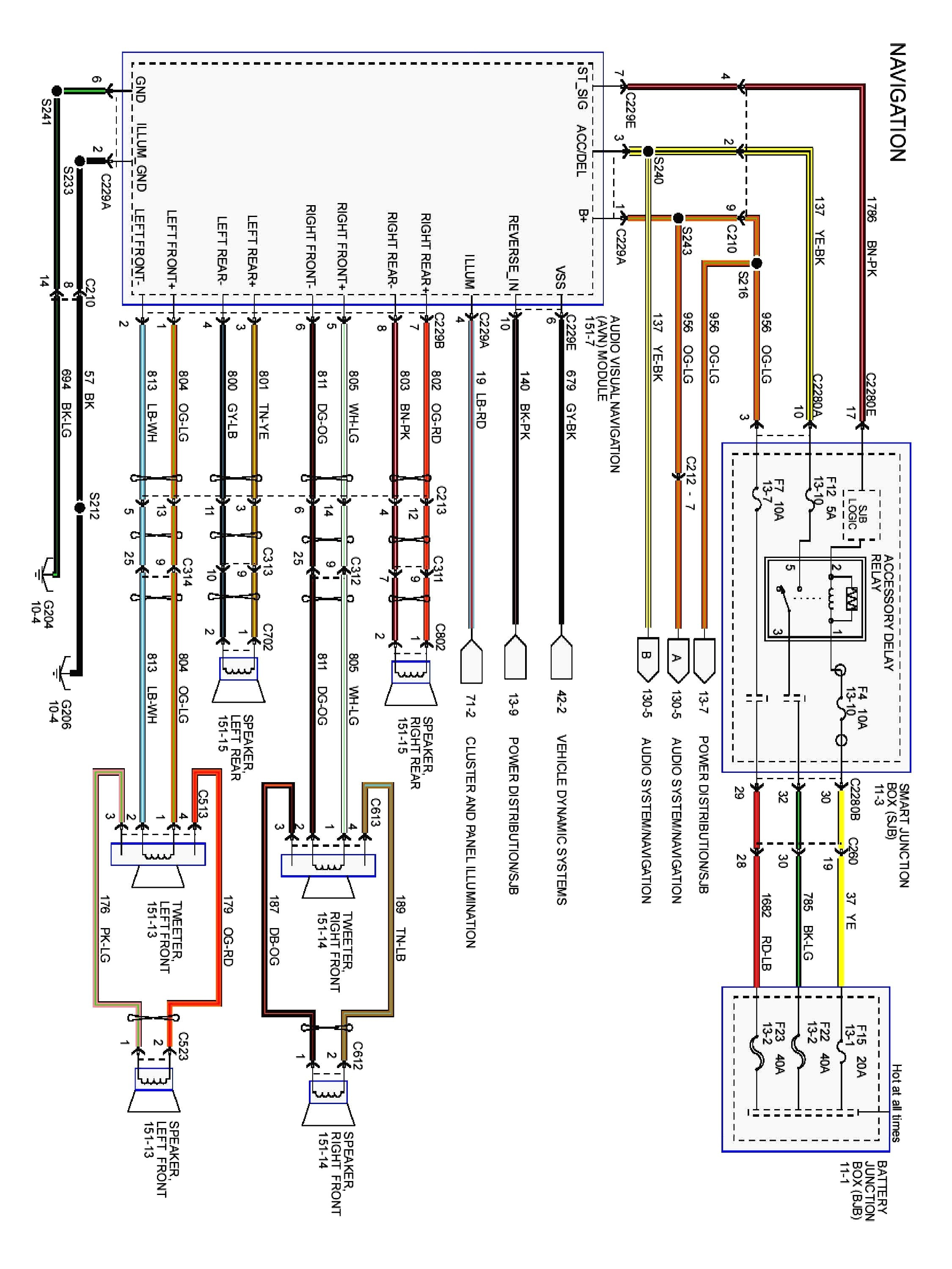 F250 Headlight Wiring Diagram from detoxicrecenze.com