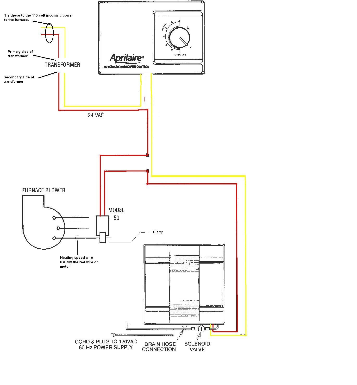 Aprilaire 760 Wiring Diagram Aprilaire Humidifier Wiring Diagram Including Aprilaire Humidistat