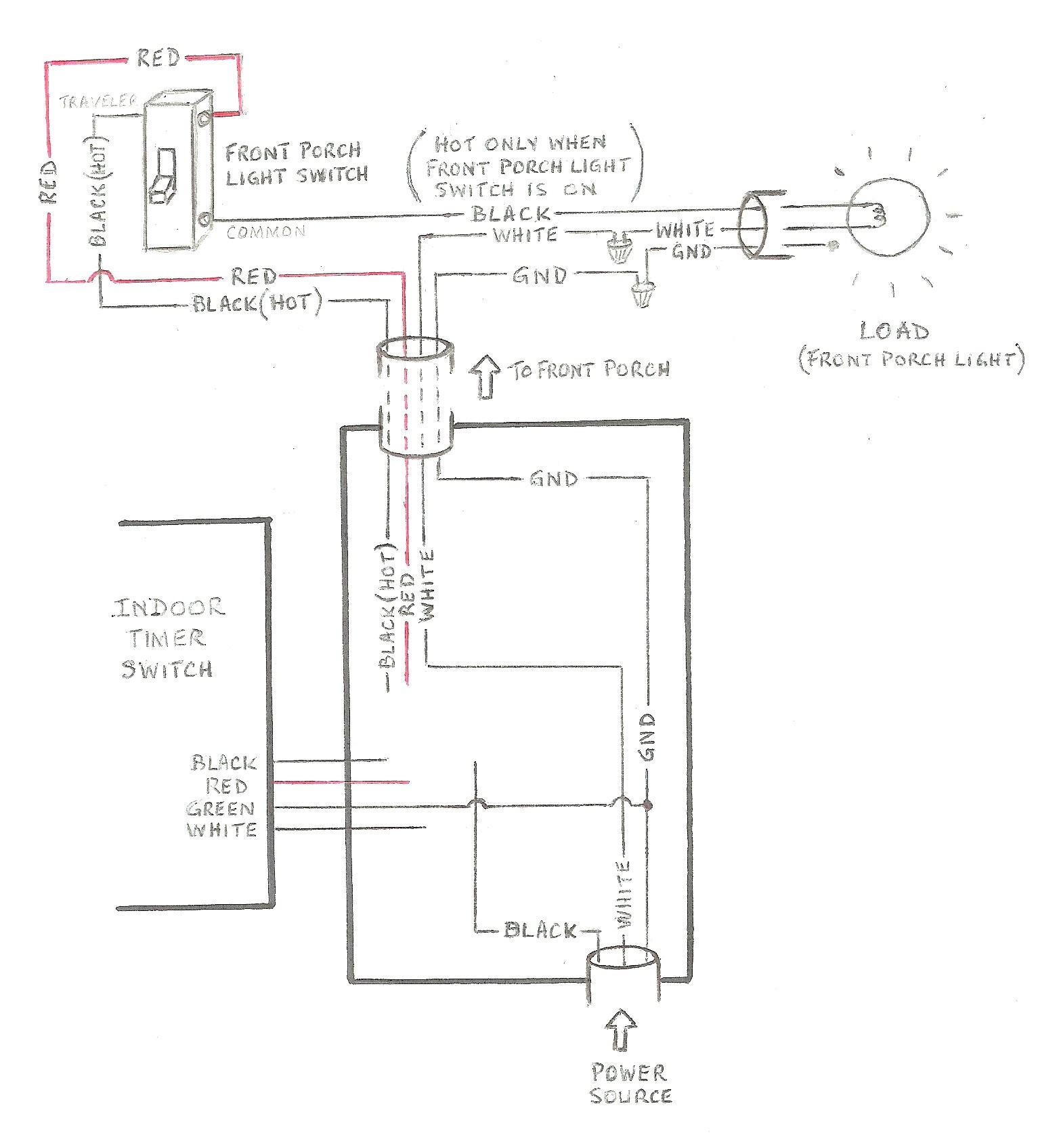 Amazing Ranco Humidistat Wiring Diagram Basic Electronics Wiring Diagram Wiring Digital Resources Minagakbiperorg