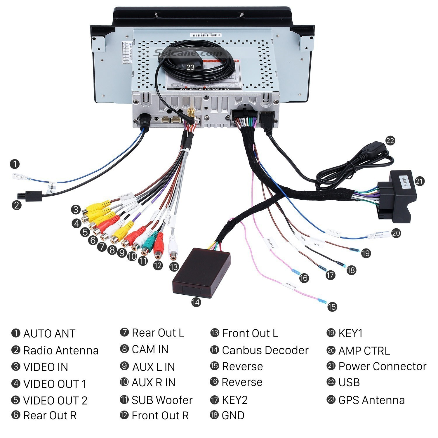 Wire Diagram For My Car