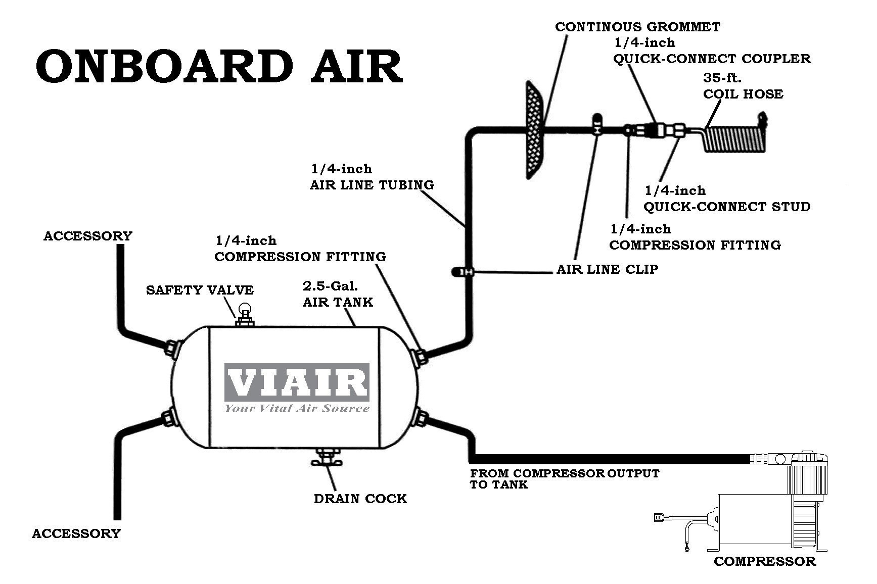 Air horn relay diagram data wiring diagrams air horn diagram information of wiring diagram u2022 rh kimskloset co air horn compressor relay wiring diagram relay switch diagram asfbconference2016 Choice Image