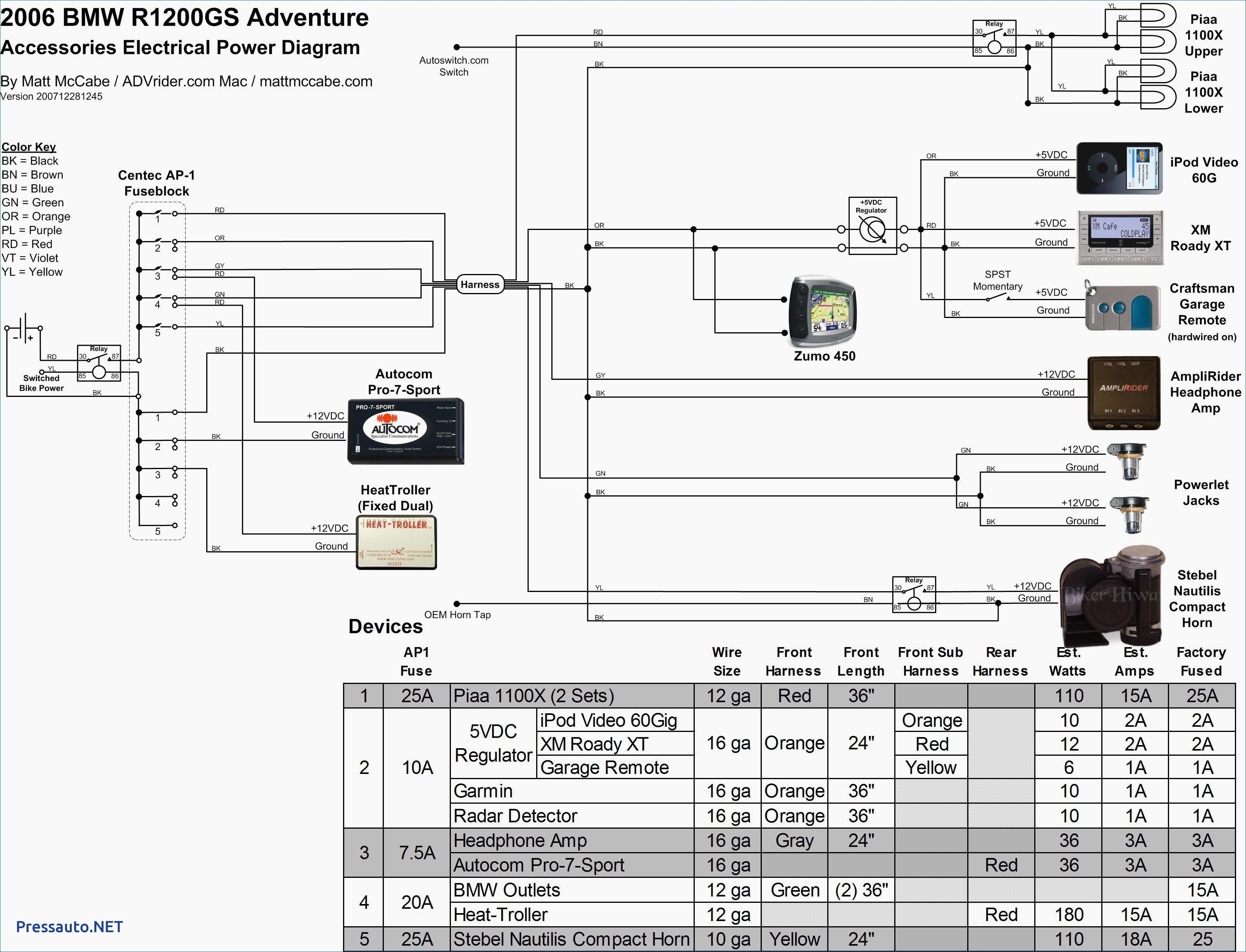 Fiamm Horn Wiring Diagram Of Car Horns U0026 Diagramsc 1st